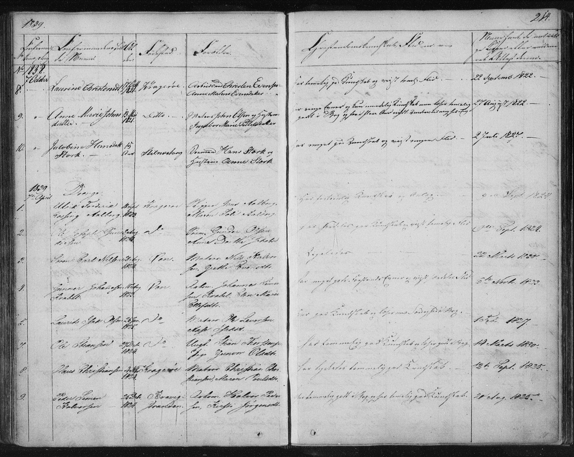 SAKO, Kragerø kirkebøker, F/Fa/L0005: Ministerialbok nr. 5, 1832-1847, s. 214