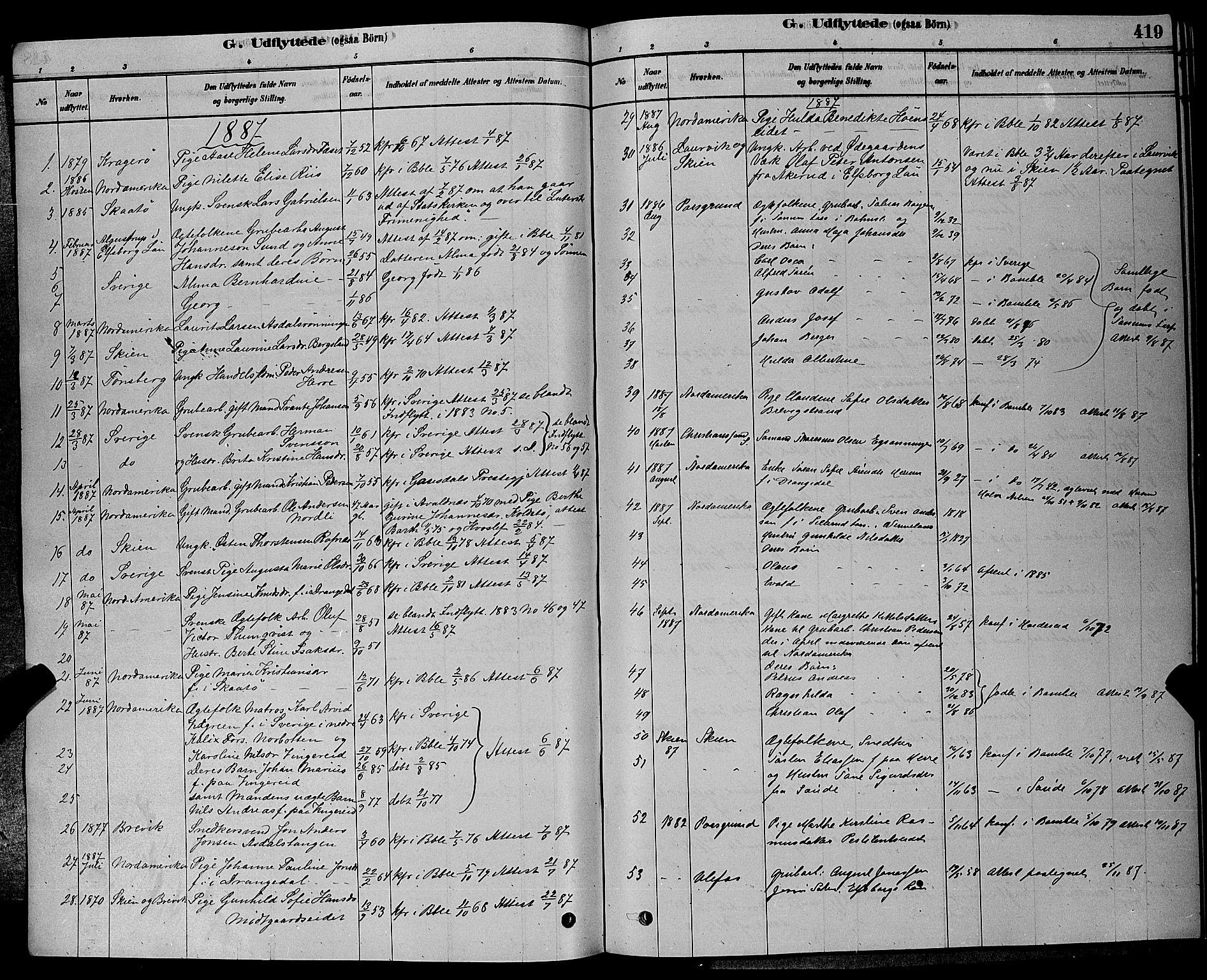 SAKO, Bamble kirkebøker, G/Ga/L0008: Klokkerbok nr. I 8, 1878-1888, s. 419