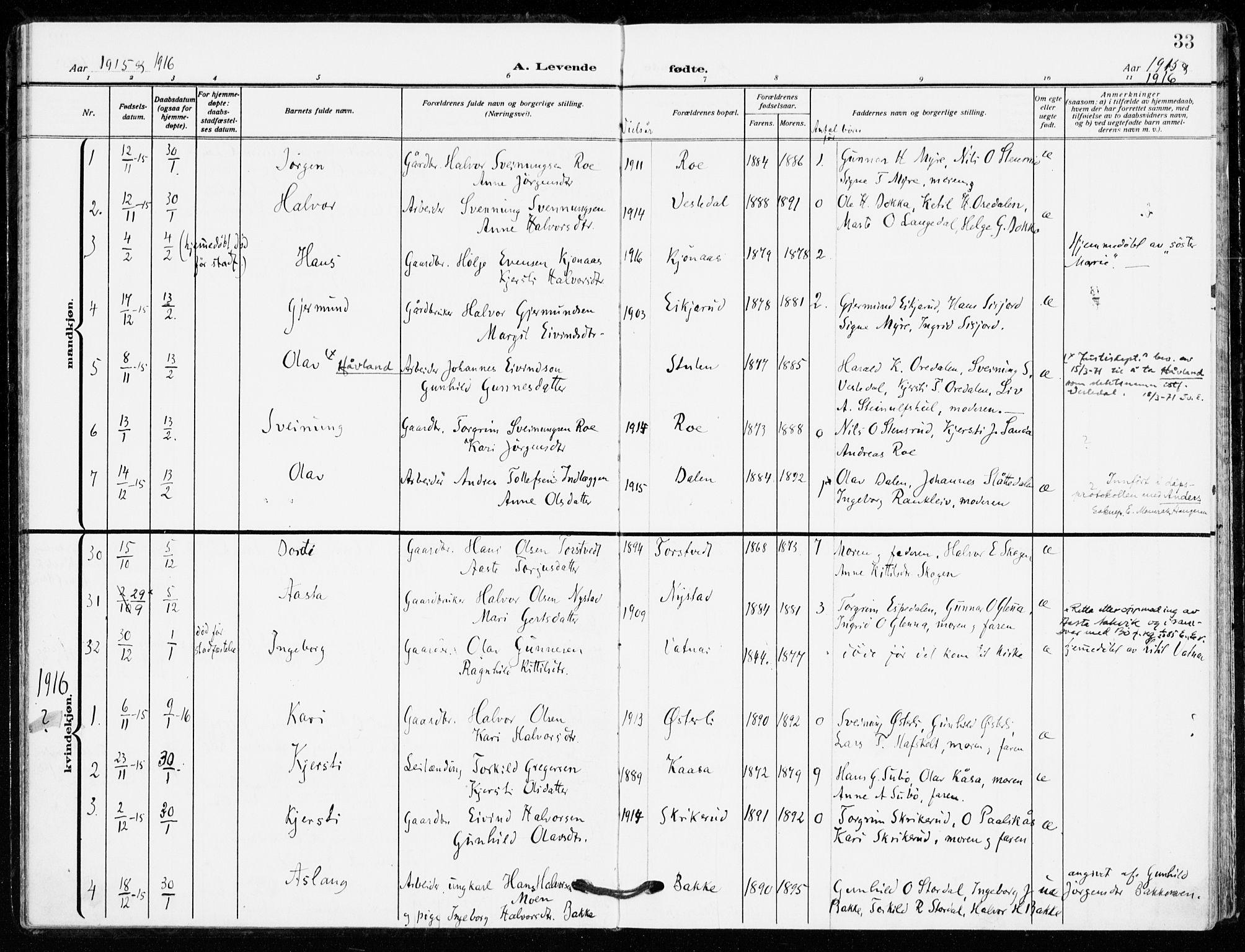 SAKO, Bø kirkebøker, F/Fa/L0013: Ministerialbok nr. 13, 1909-1921, s. 33