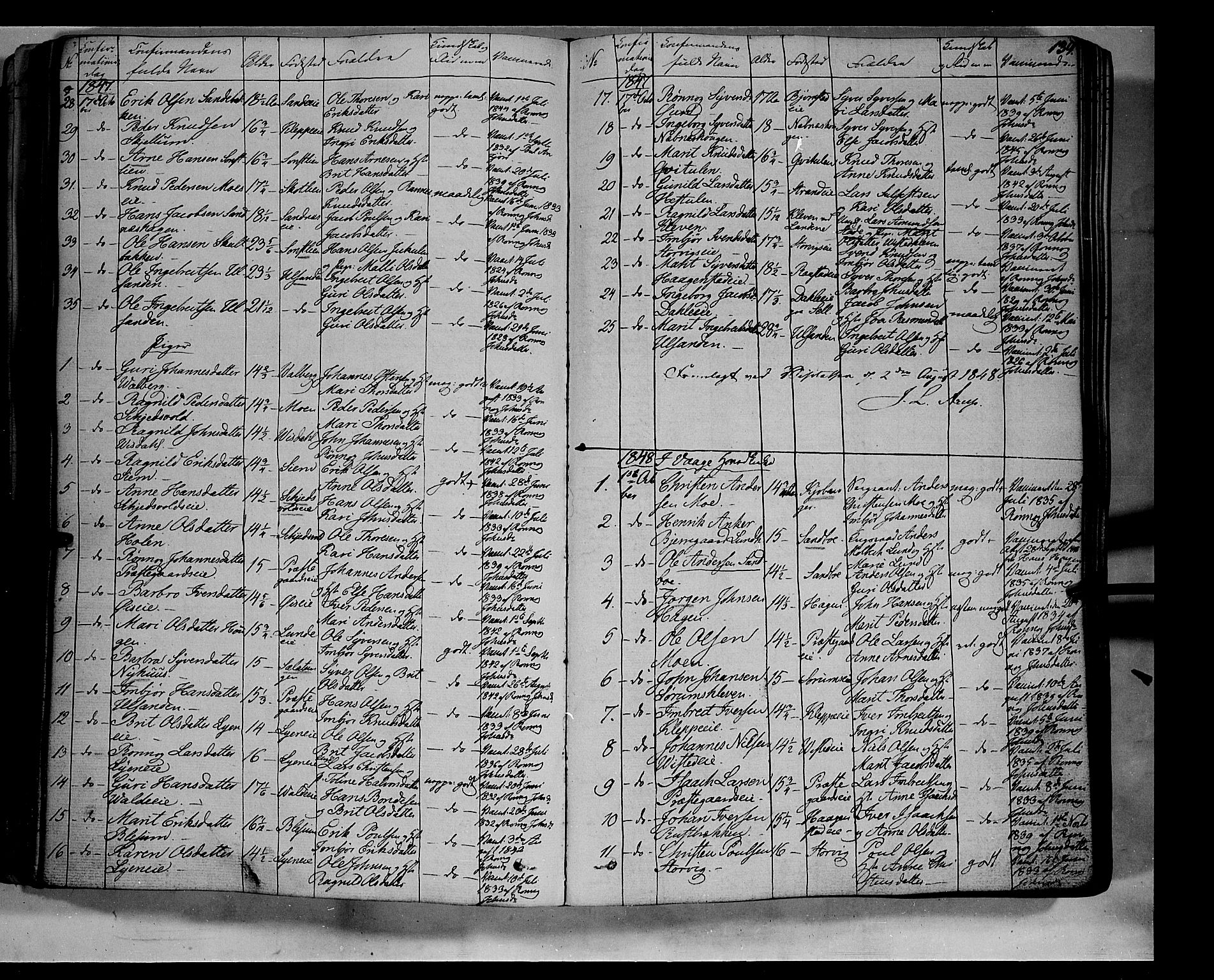 SAH, Vågå prestekontor, Ministerialbok nr. 5 /1, 1842-1856, s. 139