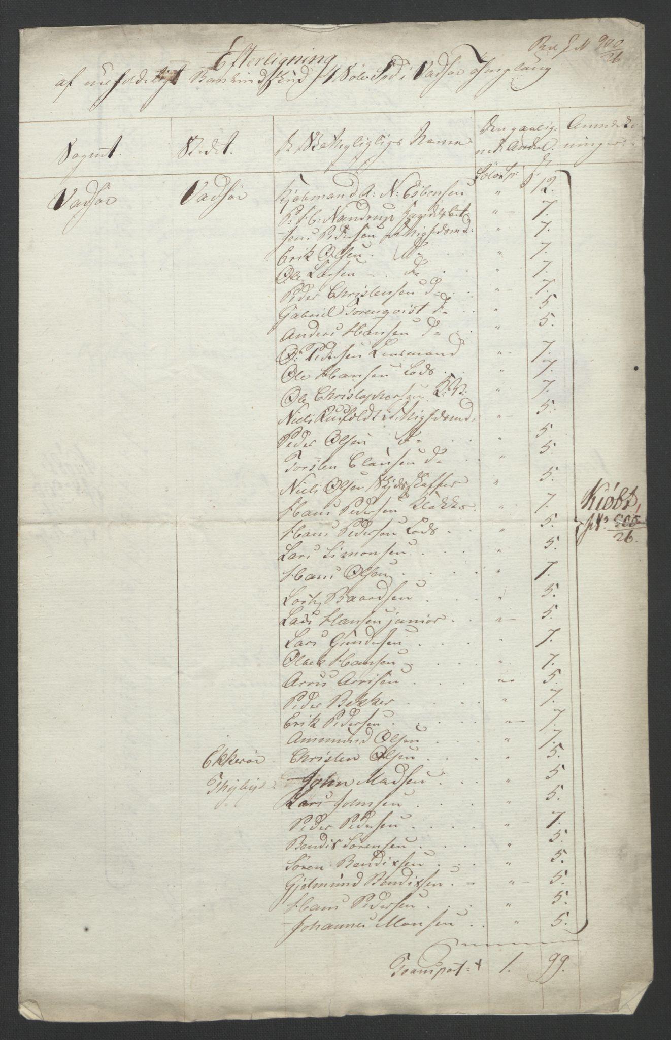 NOBA, Norges Bank/Sølvskatten 1816*, 1816-1817, s. 32
