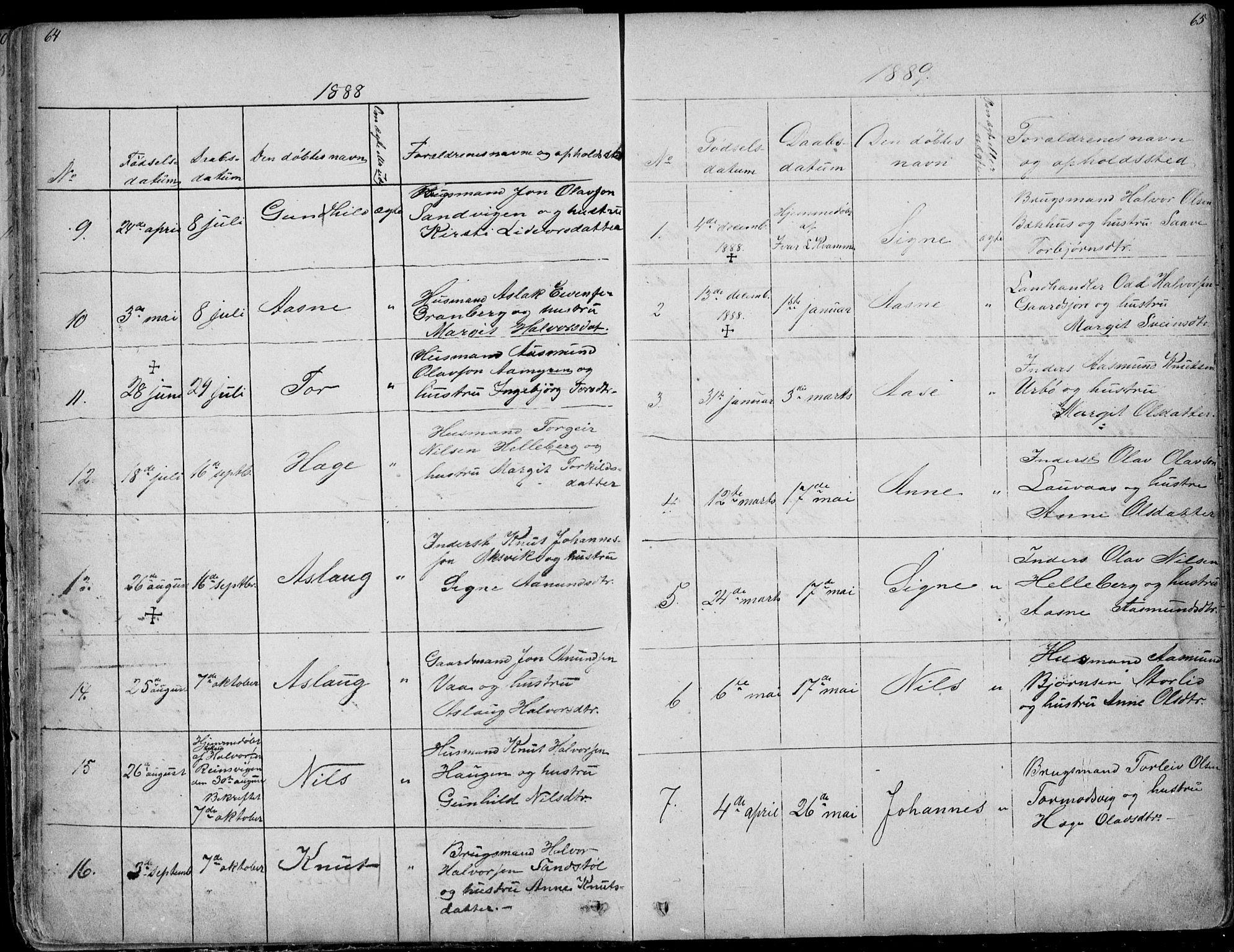 SAKO, Rauland kirkebøker, G/Ga/L0002: Klokkerbok nr. I 2, 1849-1935, s. 64-65