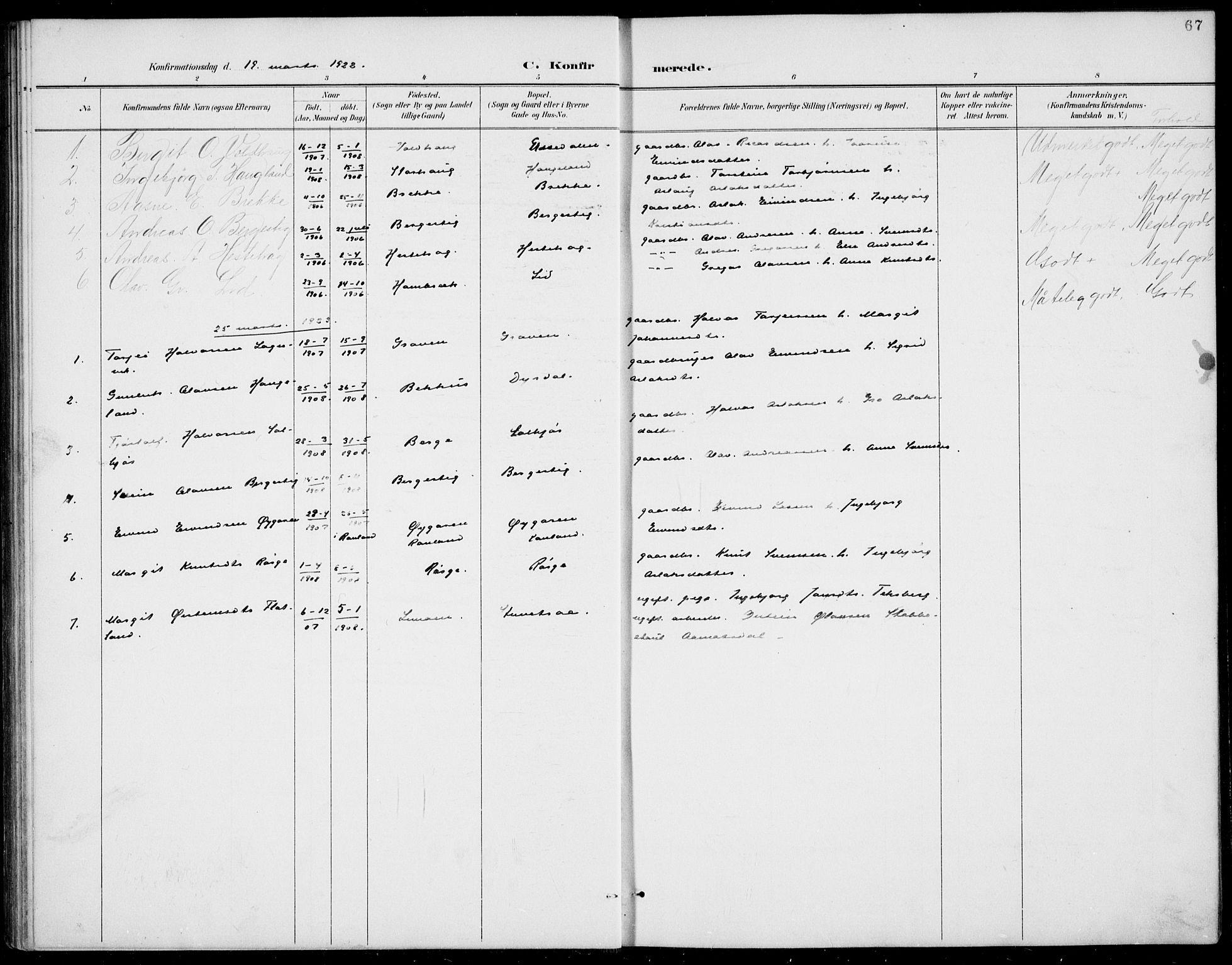 SAKO, Rauland kirkebøker, G/Gb/L0002: Klokkerbok nr. II 2, 1887-1937, s. 67
