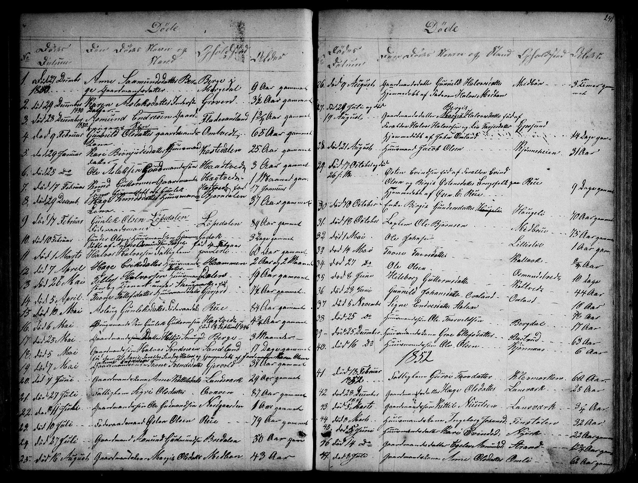 SAKO, Kviteseid kirkebøker, G/Gb/L0002: Klokkerbok nr. II 2, 1850-1892, s. 241