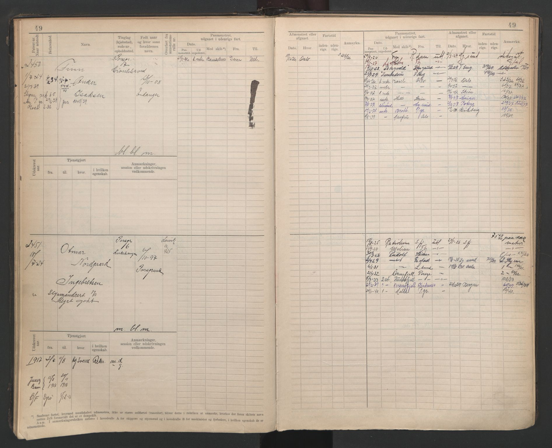 SAKO, Porsgrunn innrulleringskontor, F/Fb/L0007: Annotasjonsrulle, 1926-1948, s. 49