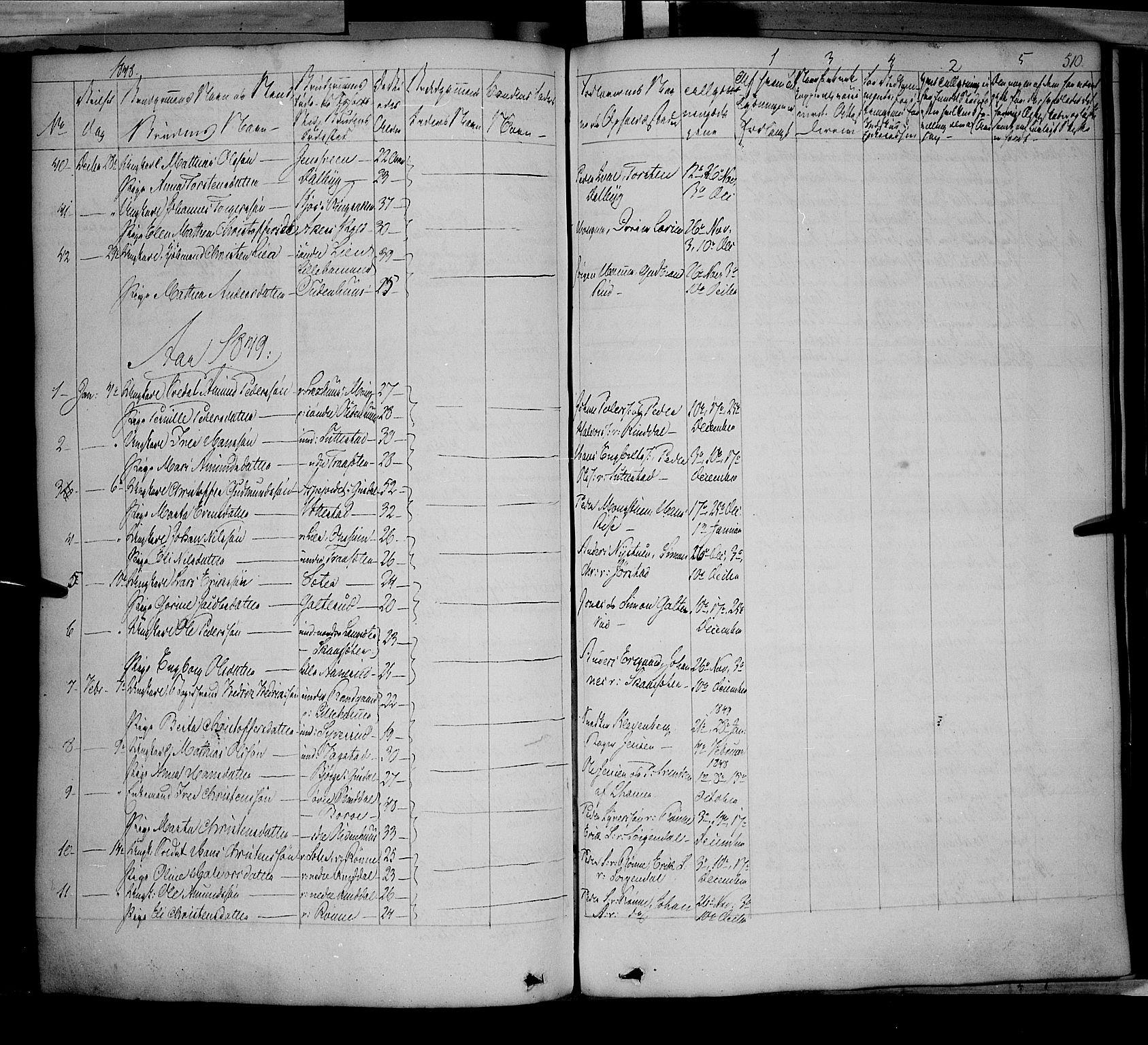 SAH, Fåberg prestekontor, Ministerialbok nr. 5, 1836-1854, s. 509-510