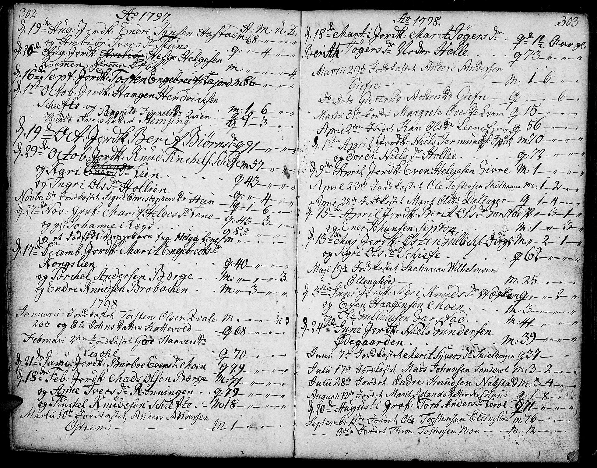 SAH, Vang prestekontor, Valdres, Ministerialbok nr. 2, 1796-1808, s. 302-303