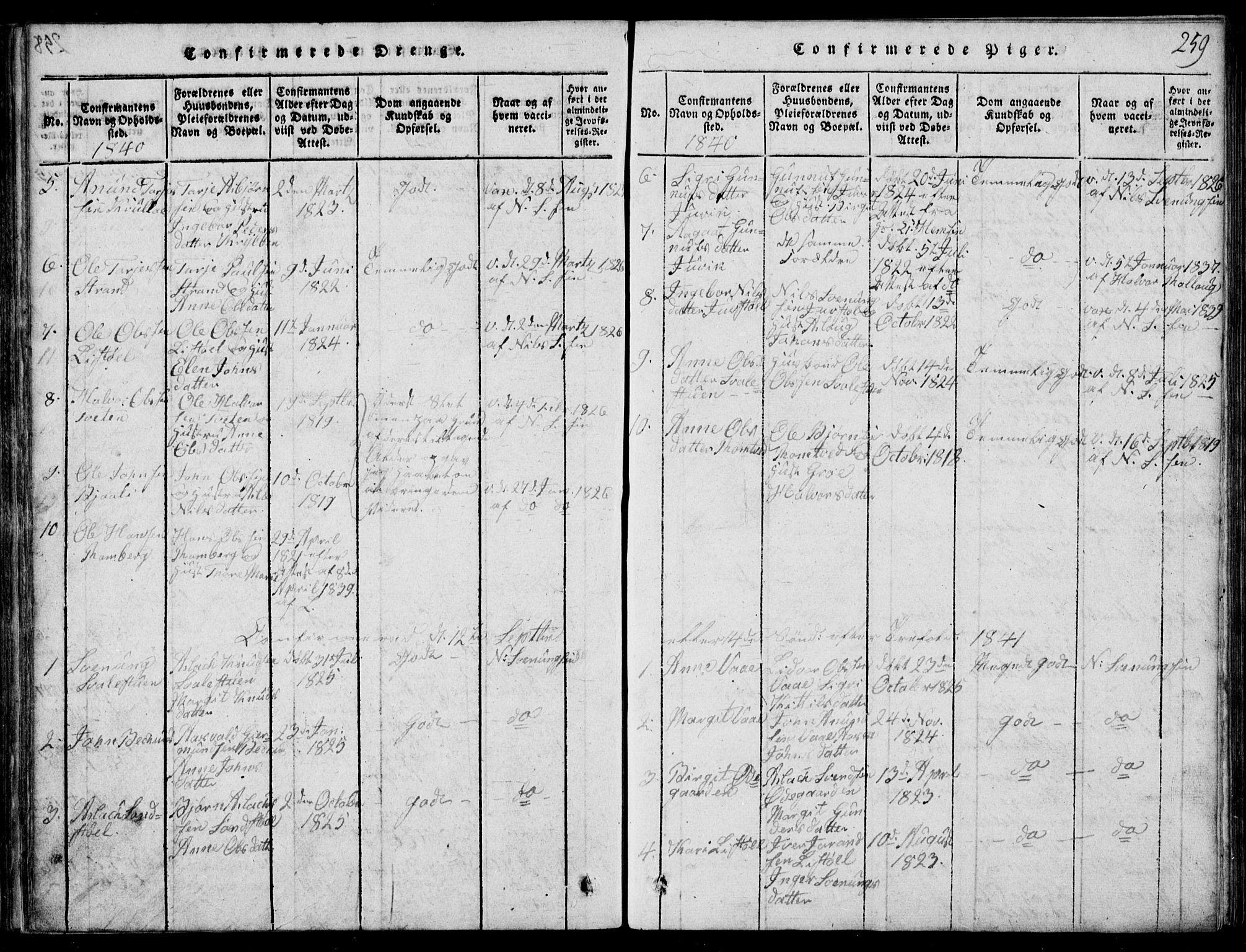 SAKO, Rauland kirkebøker, G/Ga/L0001: Klokkerbok nr. I 1, 1814-1843, s. 259