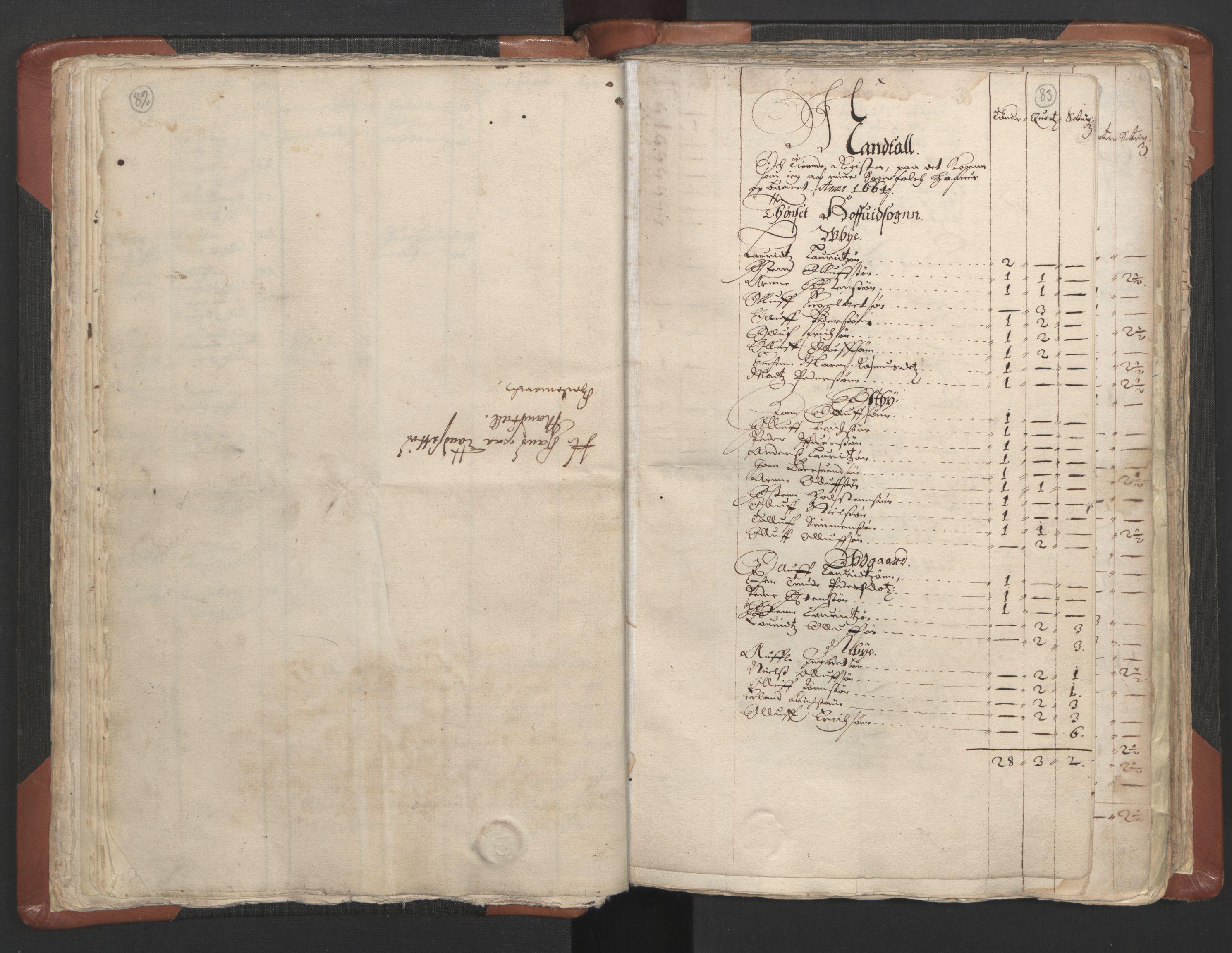 RA, Sogneprestenes manntall 1664-1666, nr. 5: Hedmark prosti, 1664-1666, s. 82-83