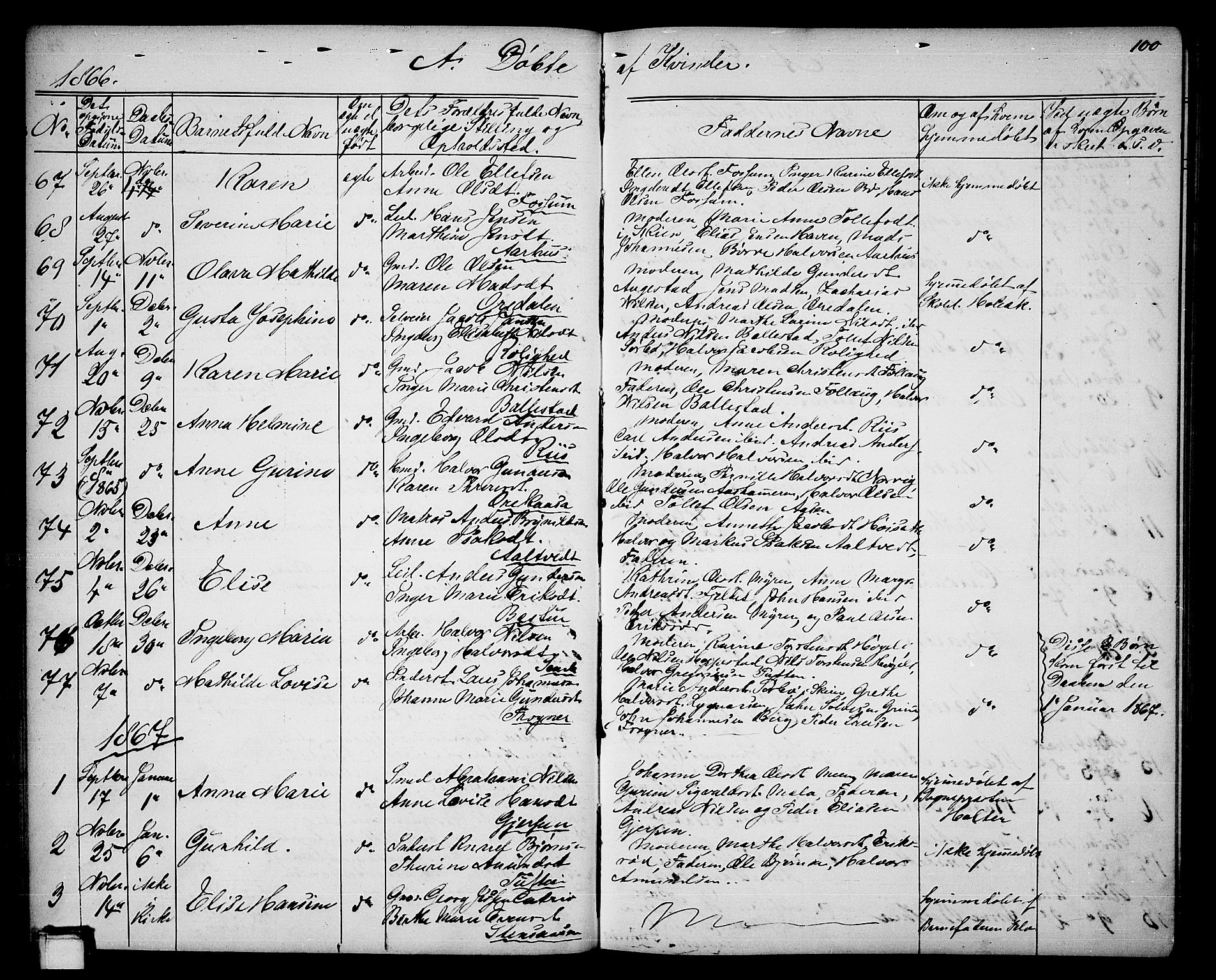 SAKO, Gjerpen kirkebøker, G/Ga/L0001: Klokkerbok nr. I 1, 1864-1882, s. 100