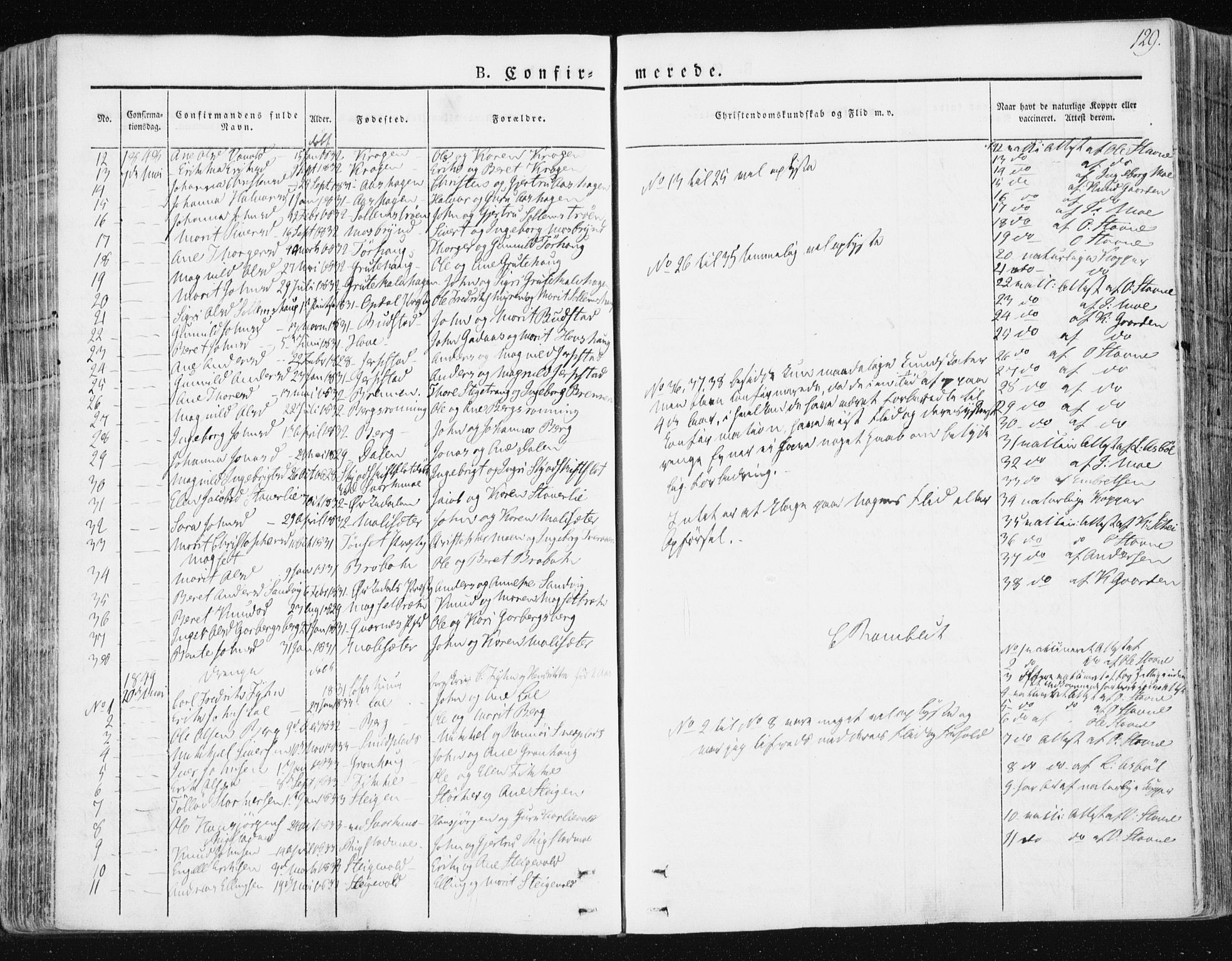 SAT, Ministerialprotokoller, klokkerbøker og fødselsregistre - Sør-Trøndelag, 672/L0855: Ministerialbok nr. 672A07, 1829-1860, s. 129