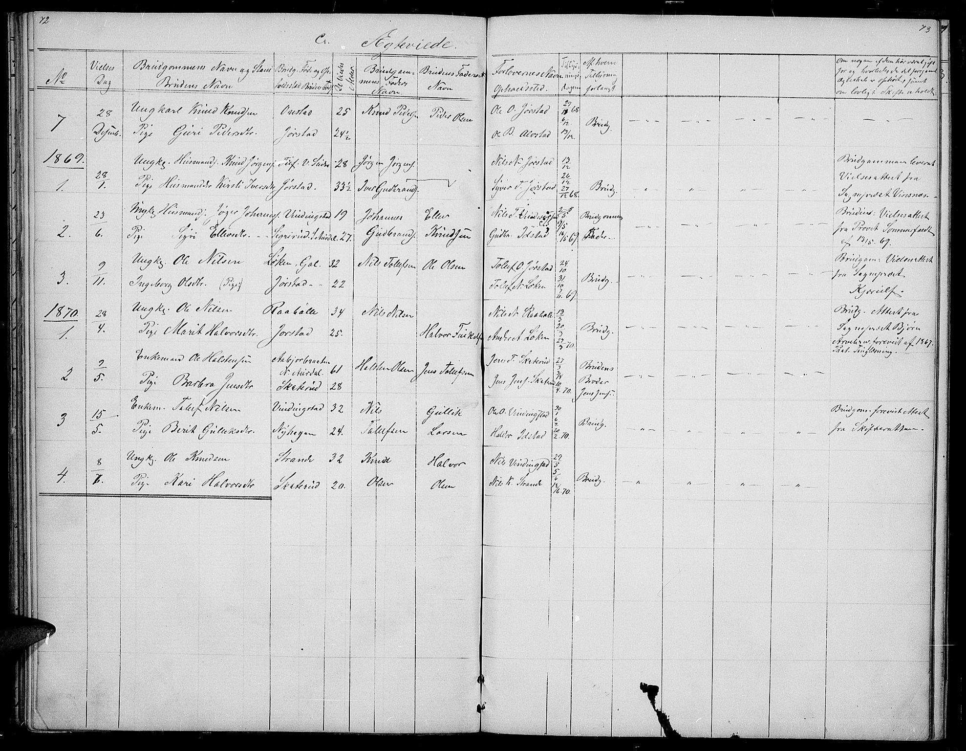 SAH, Øystre Slidre prestekontor, Klokkerbok nr. 2, 1866-1886, s. 72-73