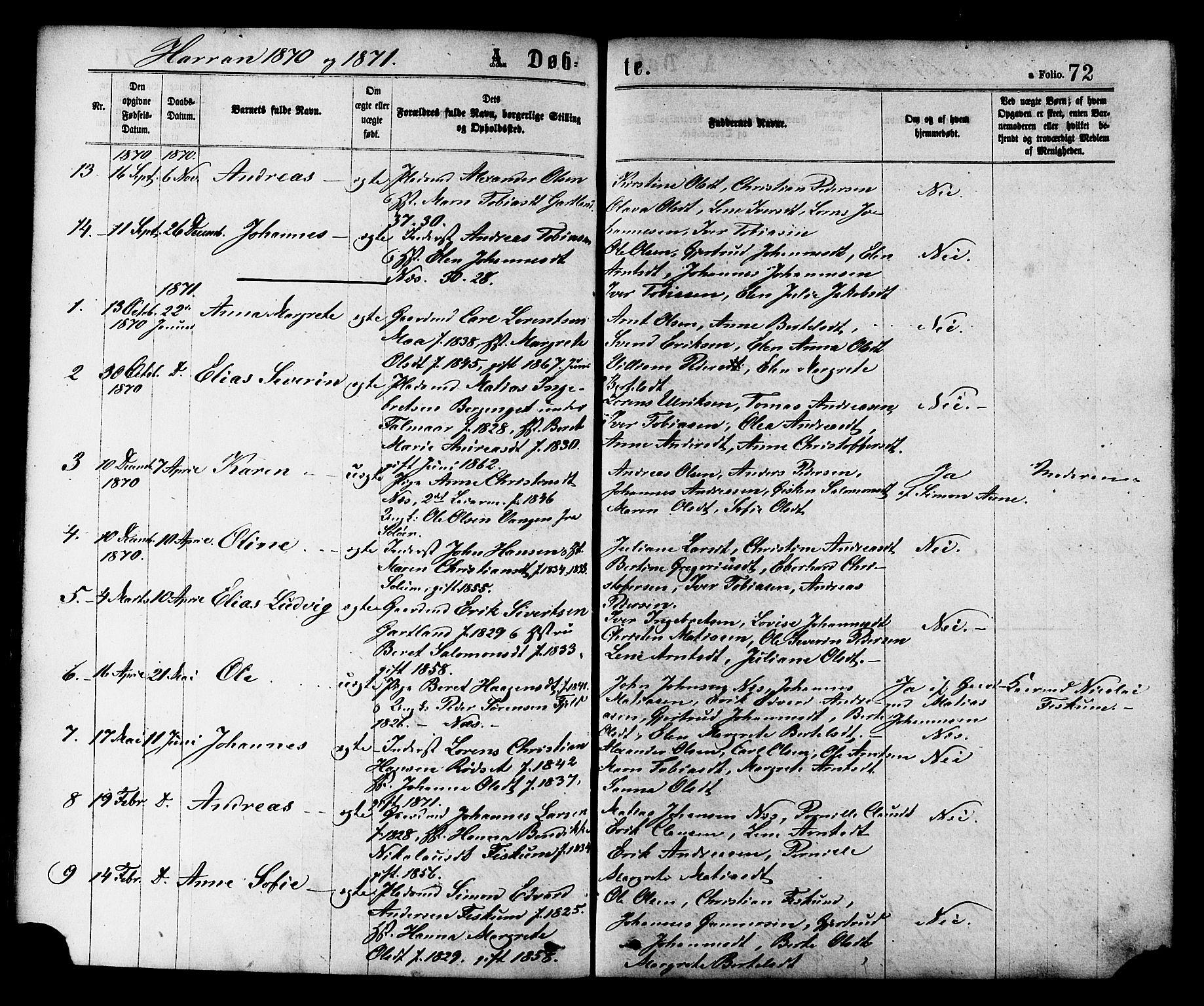 SAT, Ministerialprotokoller, klokkerbøker og fødselsregistre - Nord-Trøndelag, 758/L0516: Ministerialbok nr. 758A03 /3, 1869-1879, s. 72