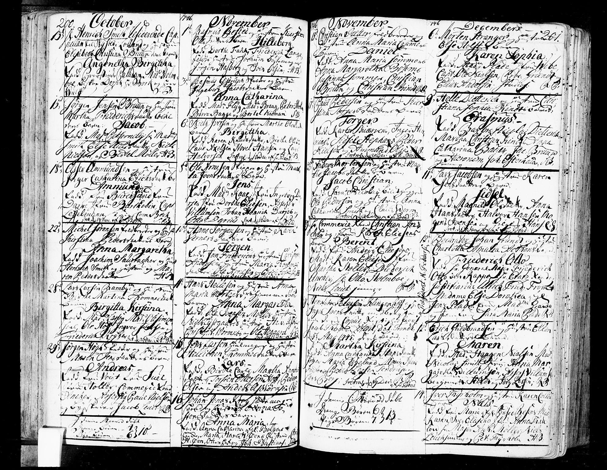 SAO, Oslo domkirke Kirkebøker, F/Fa/L0004: Ministerialbok nr. 4, 1743-1786, s. 200-201