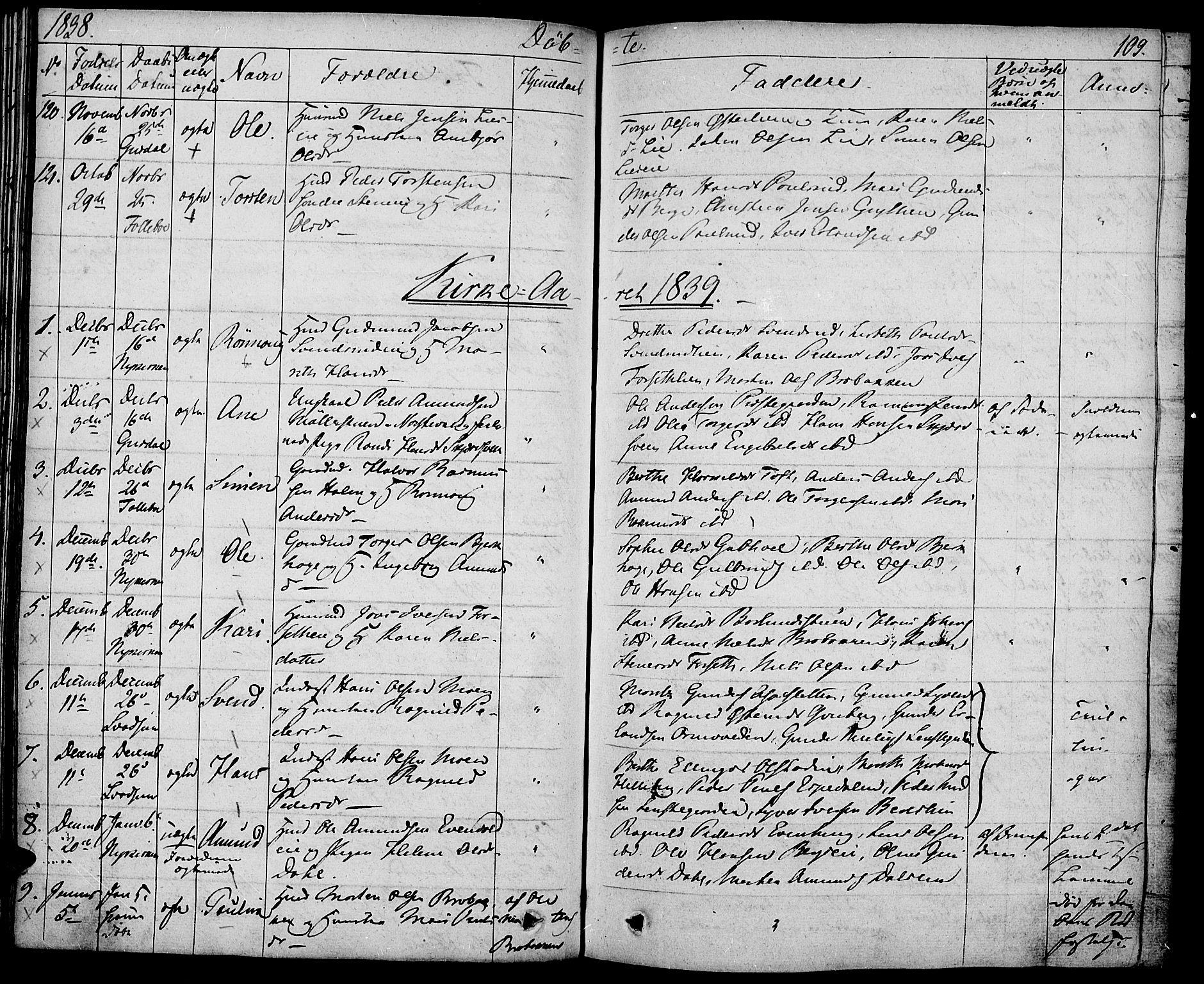 SAH, Gausdal prestekontor, Ministerialbok nr. 6, 1830-1839, s. 109
