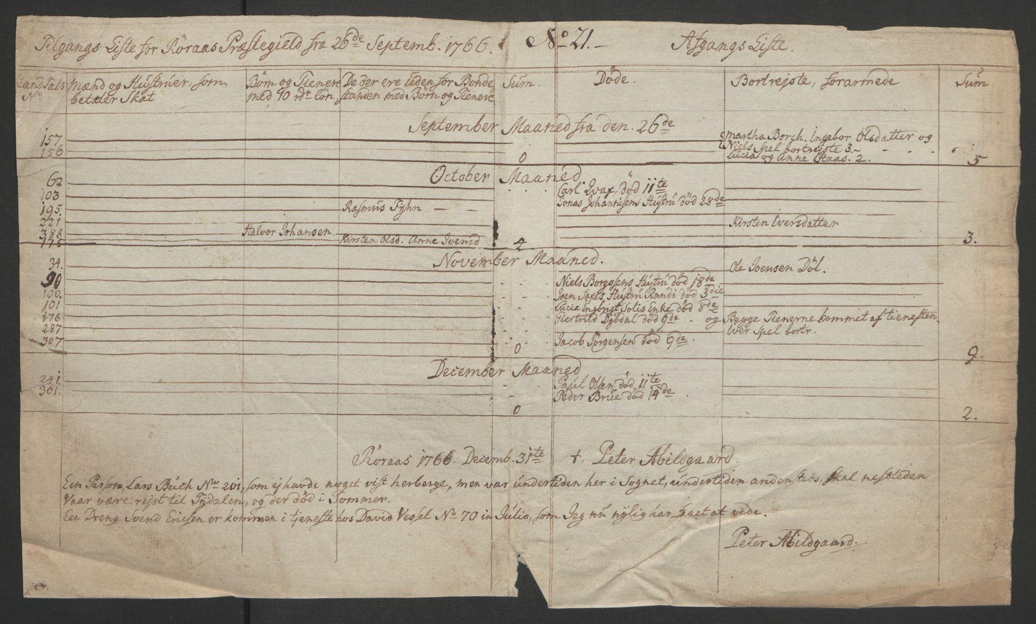 RA, Rentekammeret inntil 1814, Realistisk ordnet avdeling, Ol/L0021: [Gg 10]: Ekstraskatten, 23.09.1762. Orkdal og Gauldal, 1762-1767, s. 578