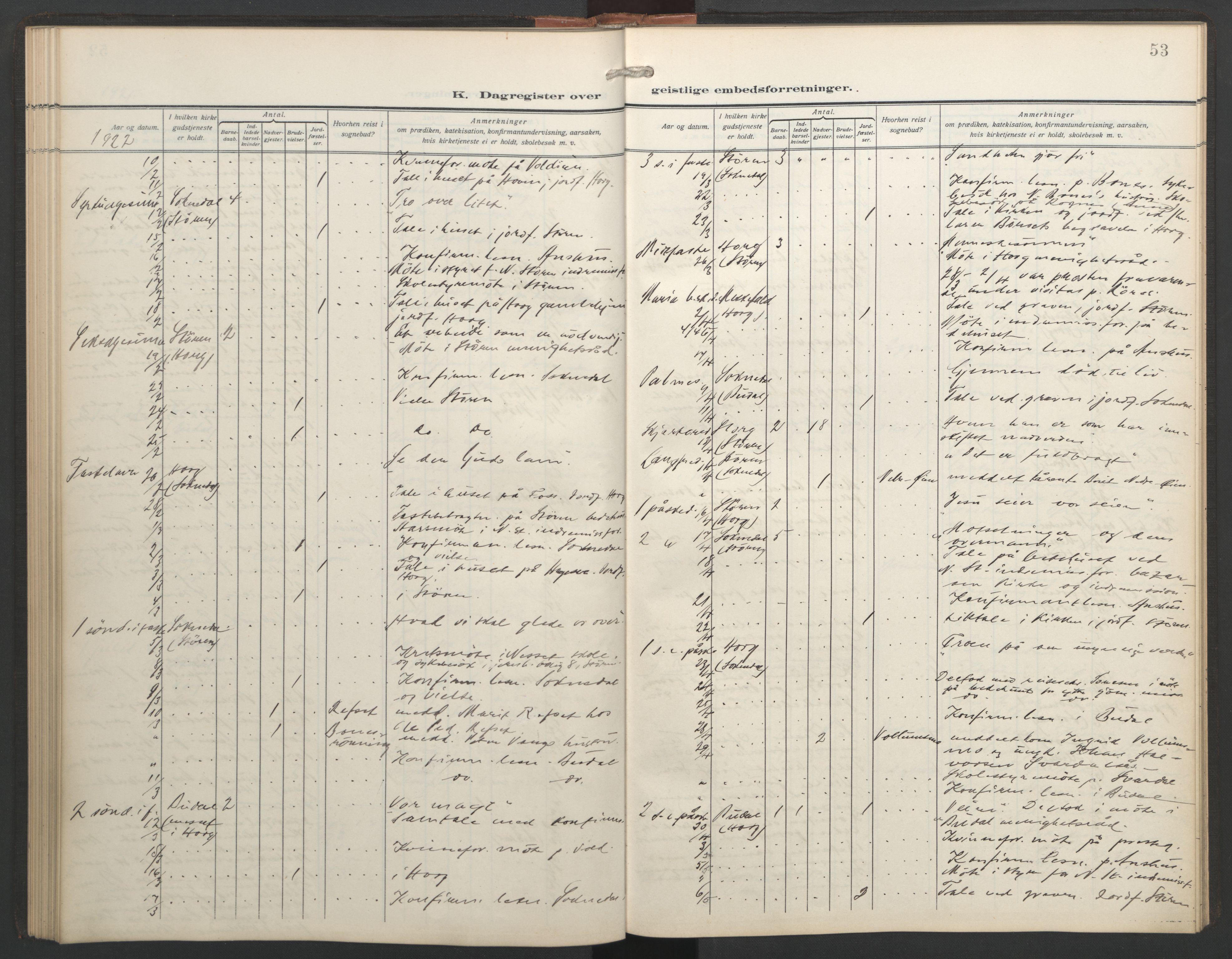 SAT, Ministerialprotokoller, klokkerbøker og fødselsregistre - Sør-Trøndelag, 687/L1006: Dagregister nr. 687A12, 1912-1931, s. 53