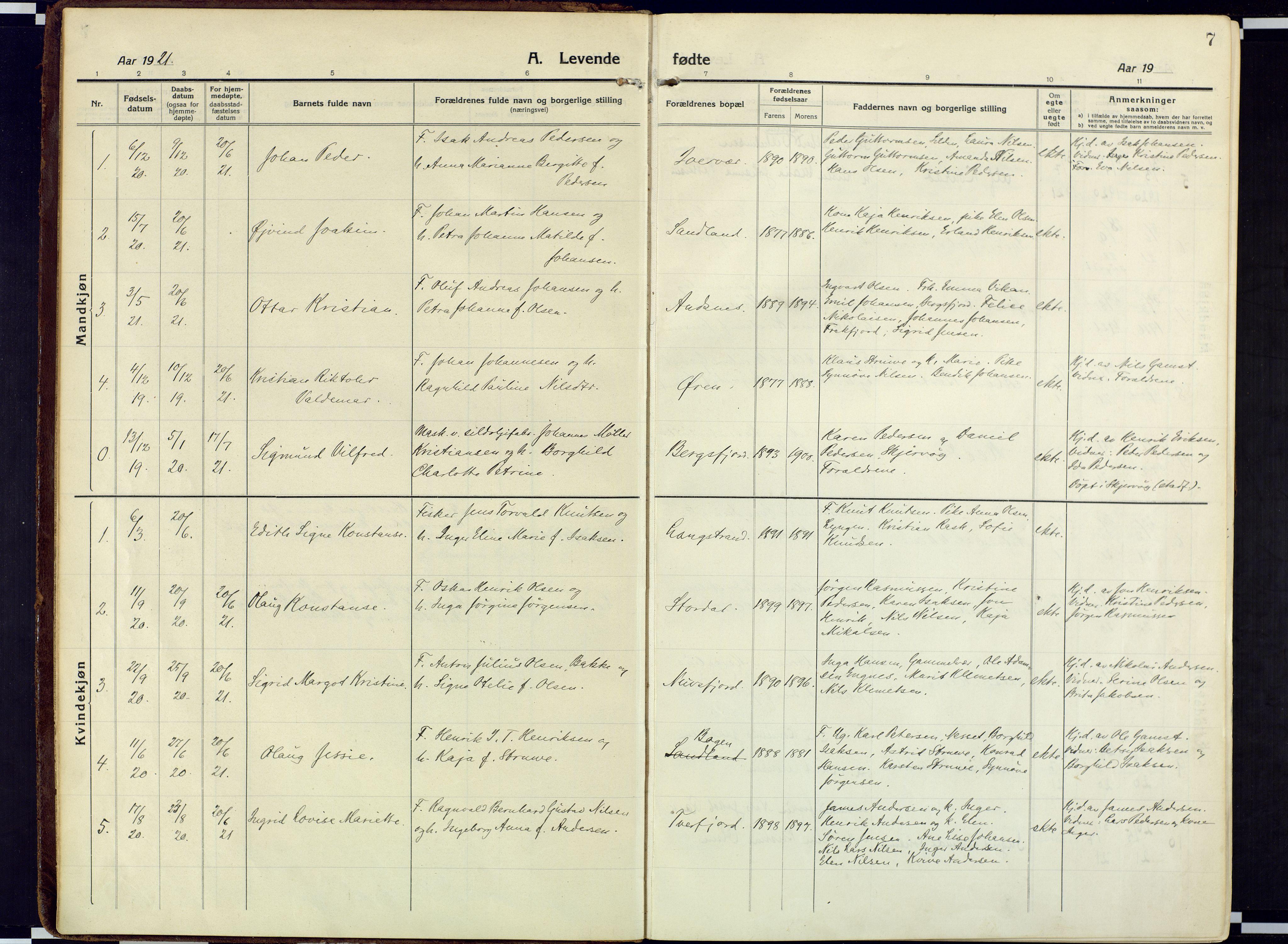 SATØ, Loppa sokneprestkontor, H/Ha/L0013kirke: Ministerialbok nr. 13, 1920-1932, s. 7