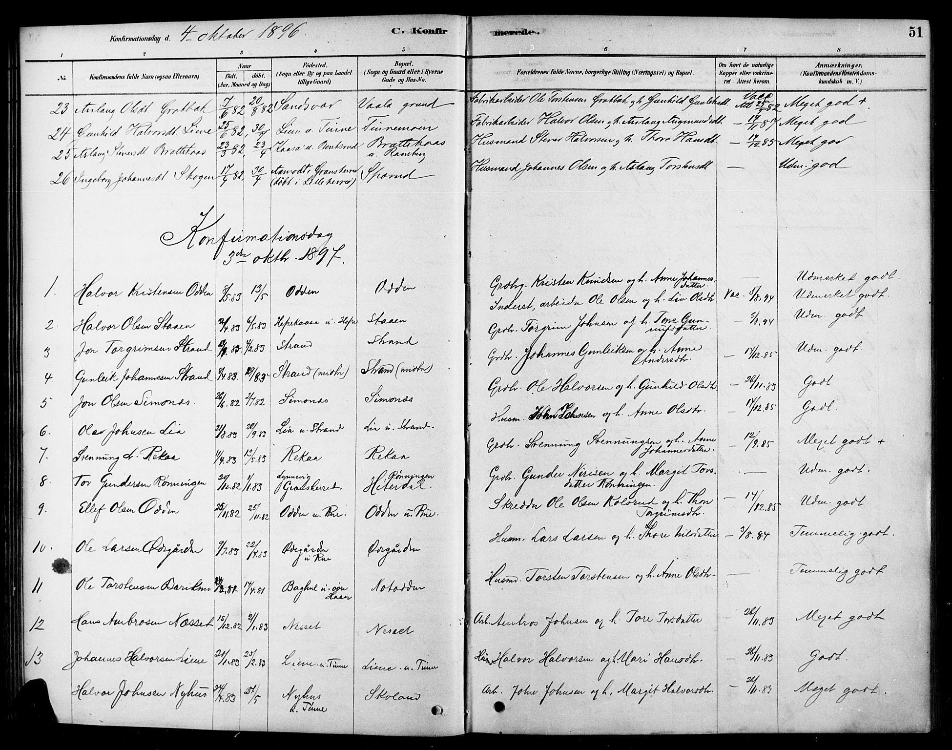 SAKO, Heddal kirkebøker, F/Fa/L0009: Ministerialbok nr. I 9, 1878-1903, s. 51