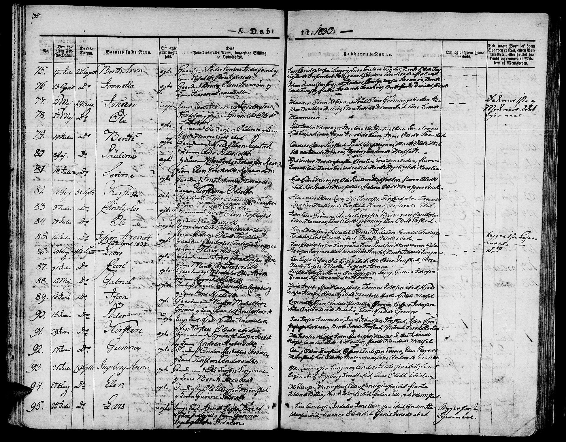 SAT, Ministerialprotokoller, klokkerbøker og fødselsregistre - Sør-Trøndelag, 646/L0609: Ministerialbok nr. 646A07, 1826-1838, s. 35