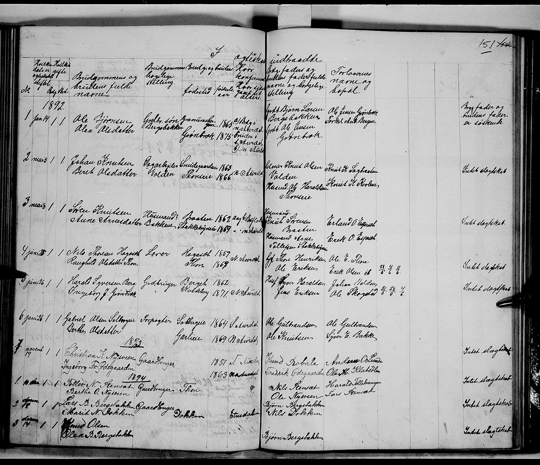 SAH, Nord-Aurdal prestekontor, Klokkerbok nr. 5, 1876-1895, s. 151