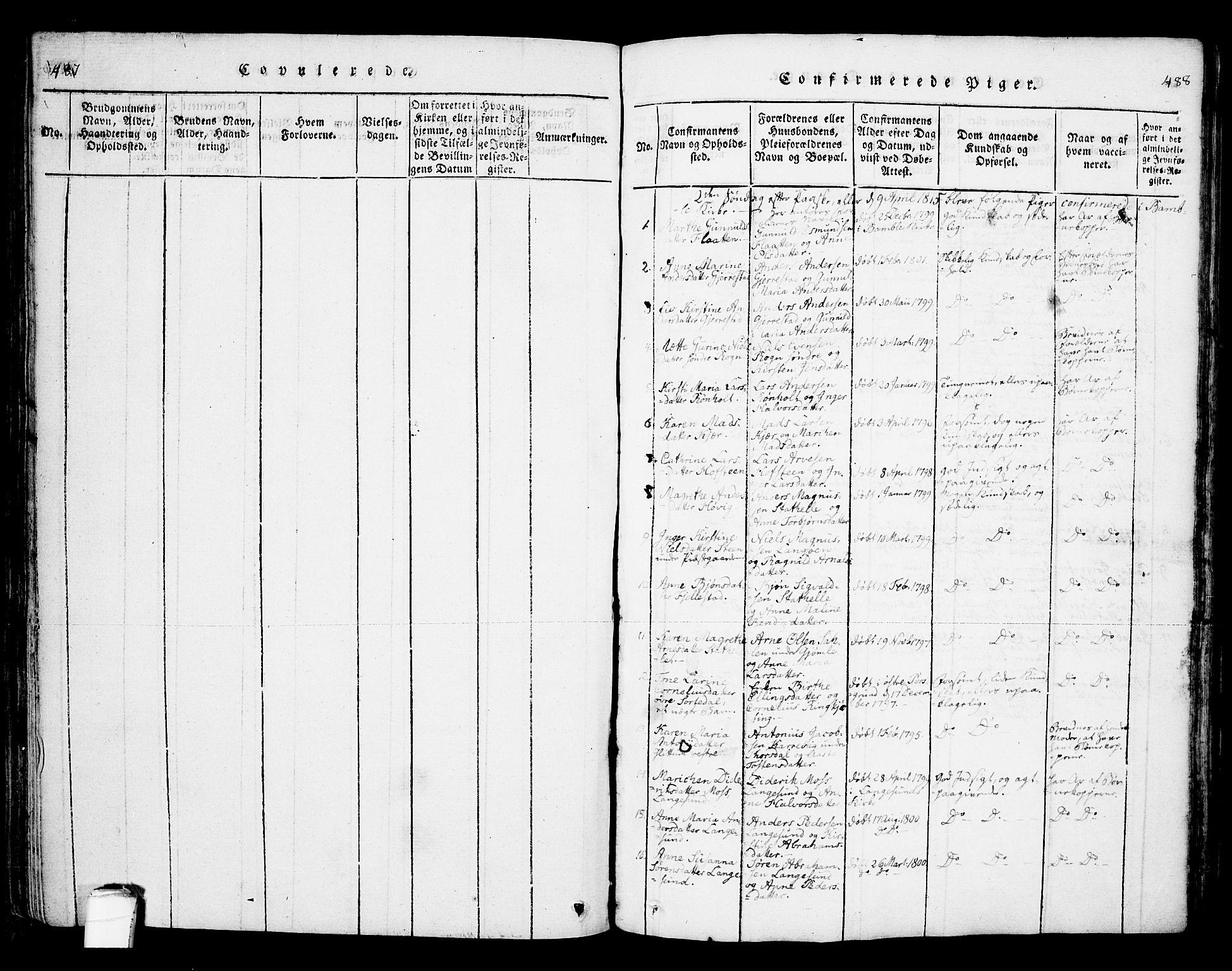 SAKO, Bamble kirkebøker, F/Fa/L0003: Ministerialbok nr. I 3 /1, 1814-1834, s. 487-488