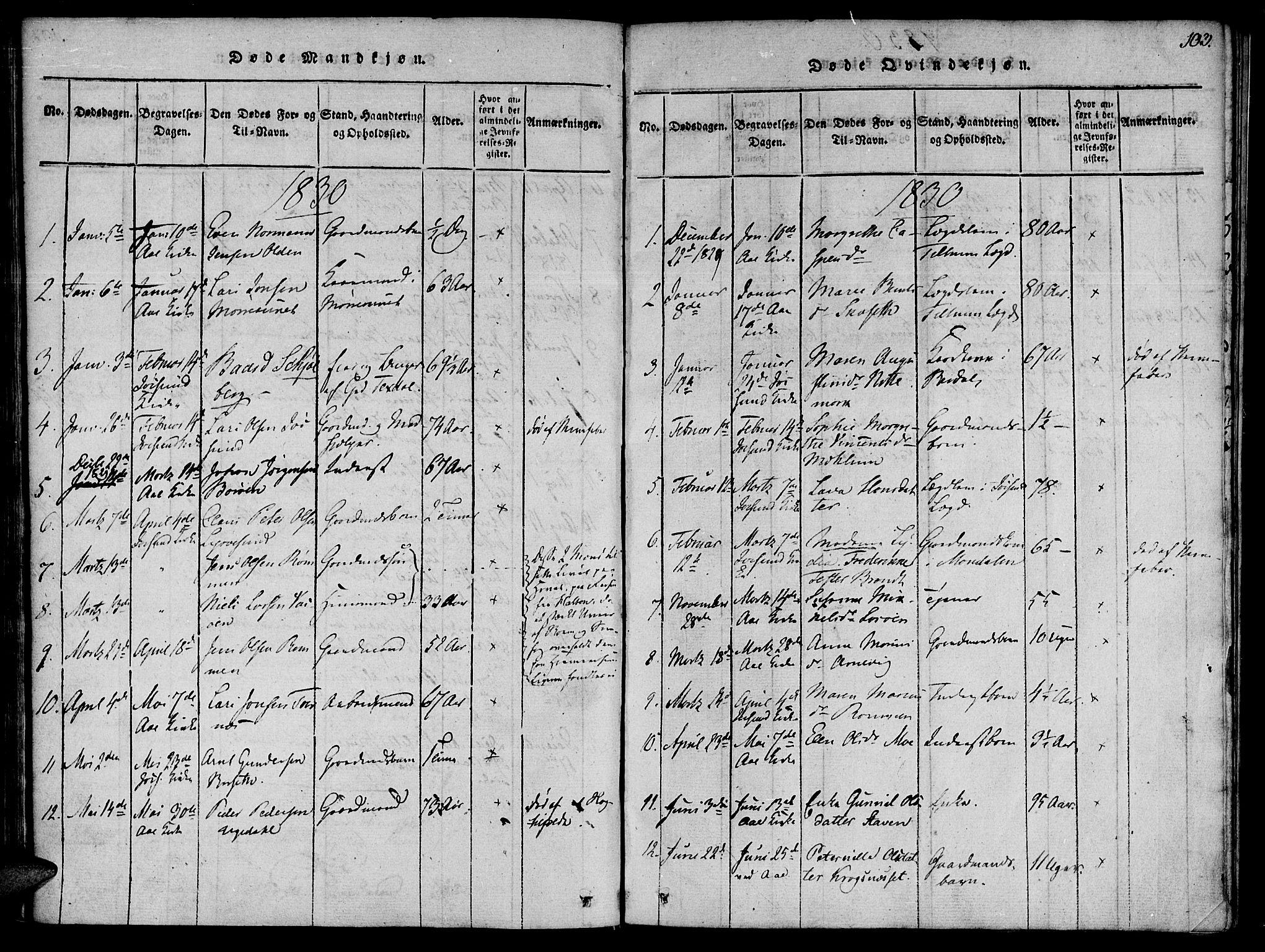 SAT, Ministerialprotokoller, klokkerbøker og fødselsregistre - Sør-Trøndelag, 655/L0675: Ministerialbok nr. 655A04, 1818-1830, s. 103