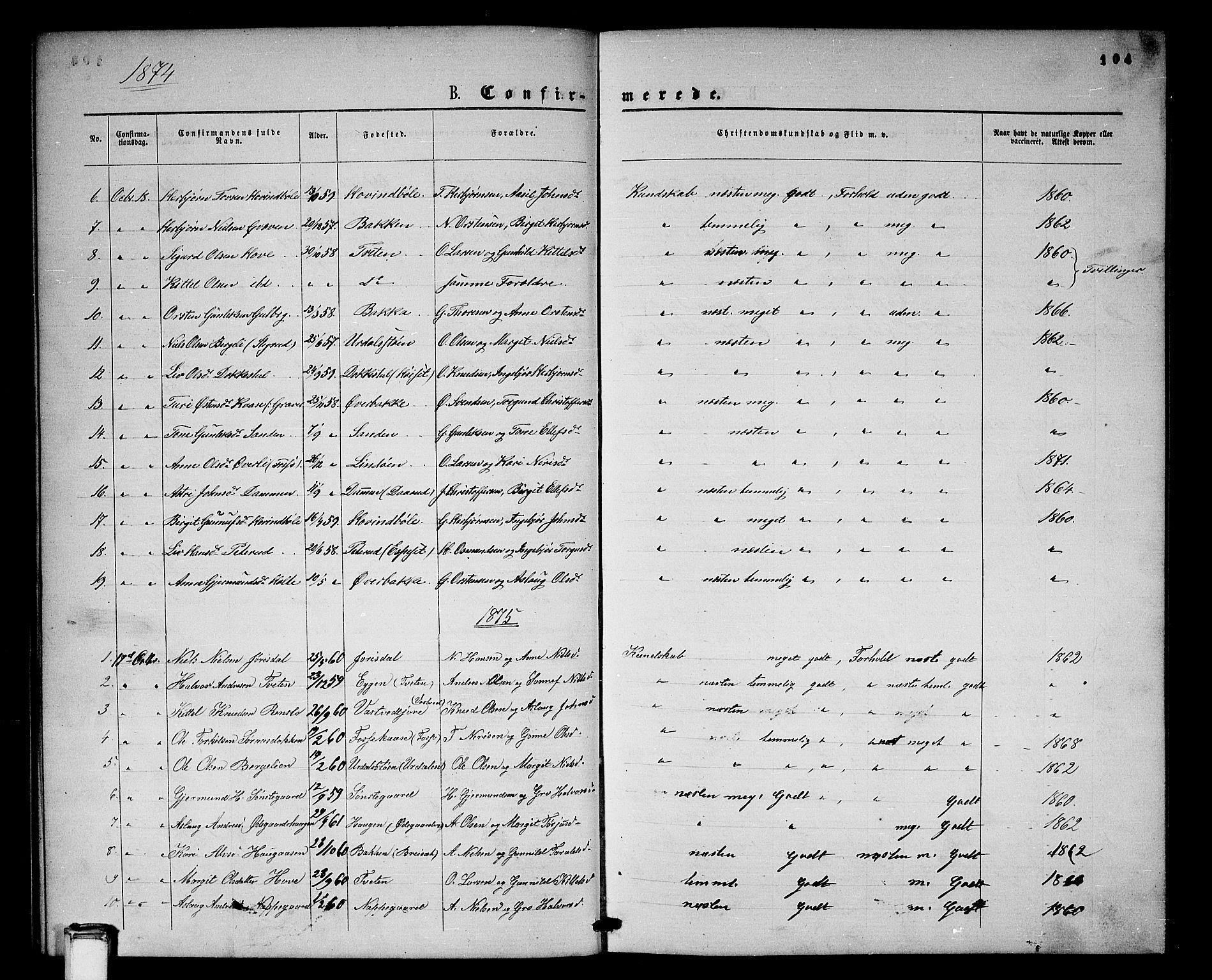 SAKO, Gransherad kirkebøker, G/Gb/L0002: Klokkerbok nr. II 2, 1860-1886, s. 104