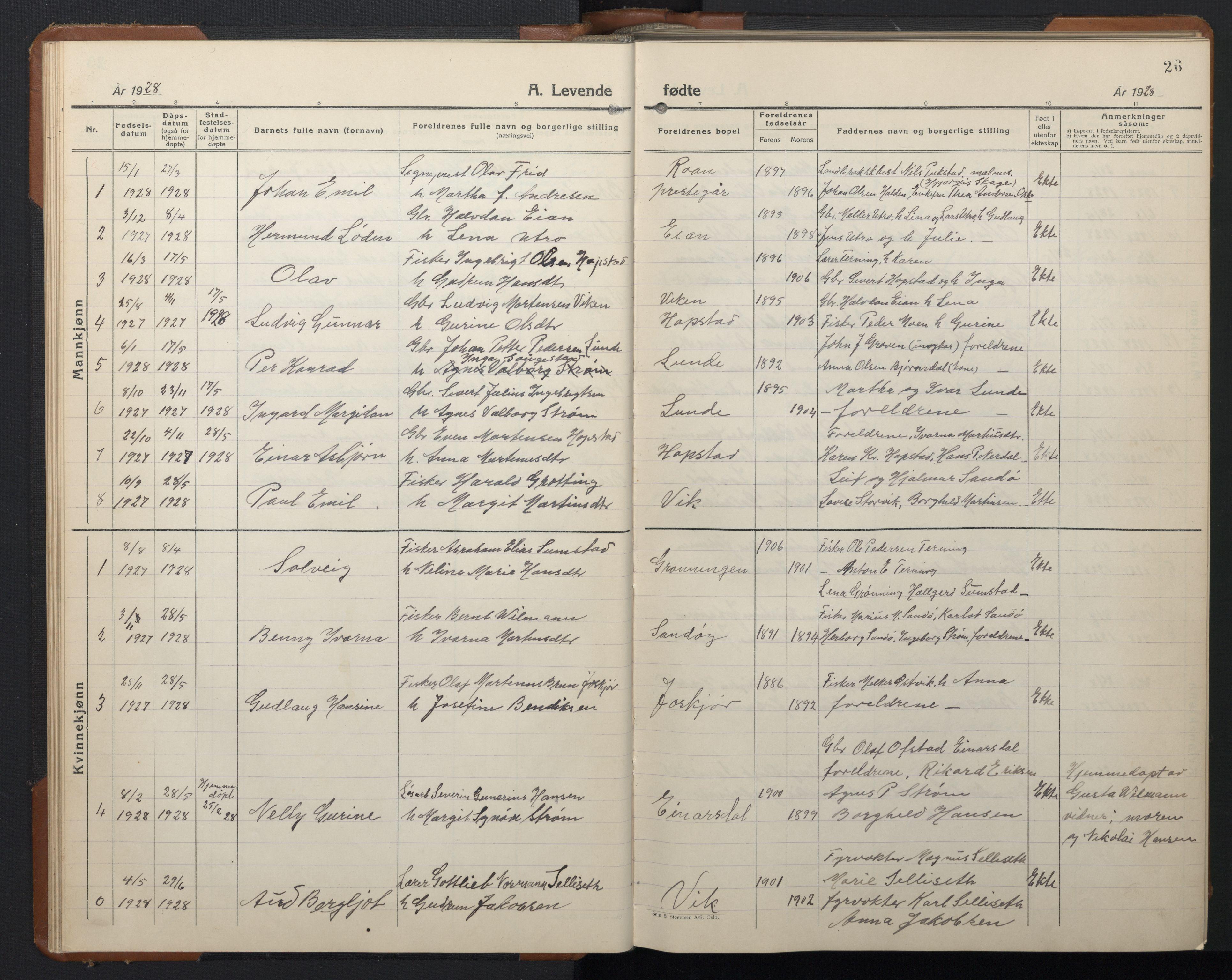 SAT, Ministerialprotokoller, klokkerbøker og fødselsregistre - Sør-Trøndelag, 657/L0718: Klokkerbok nr. 657C05, 1923-1948, s. 26