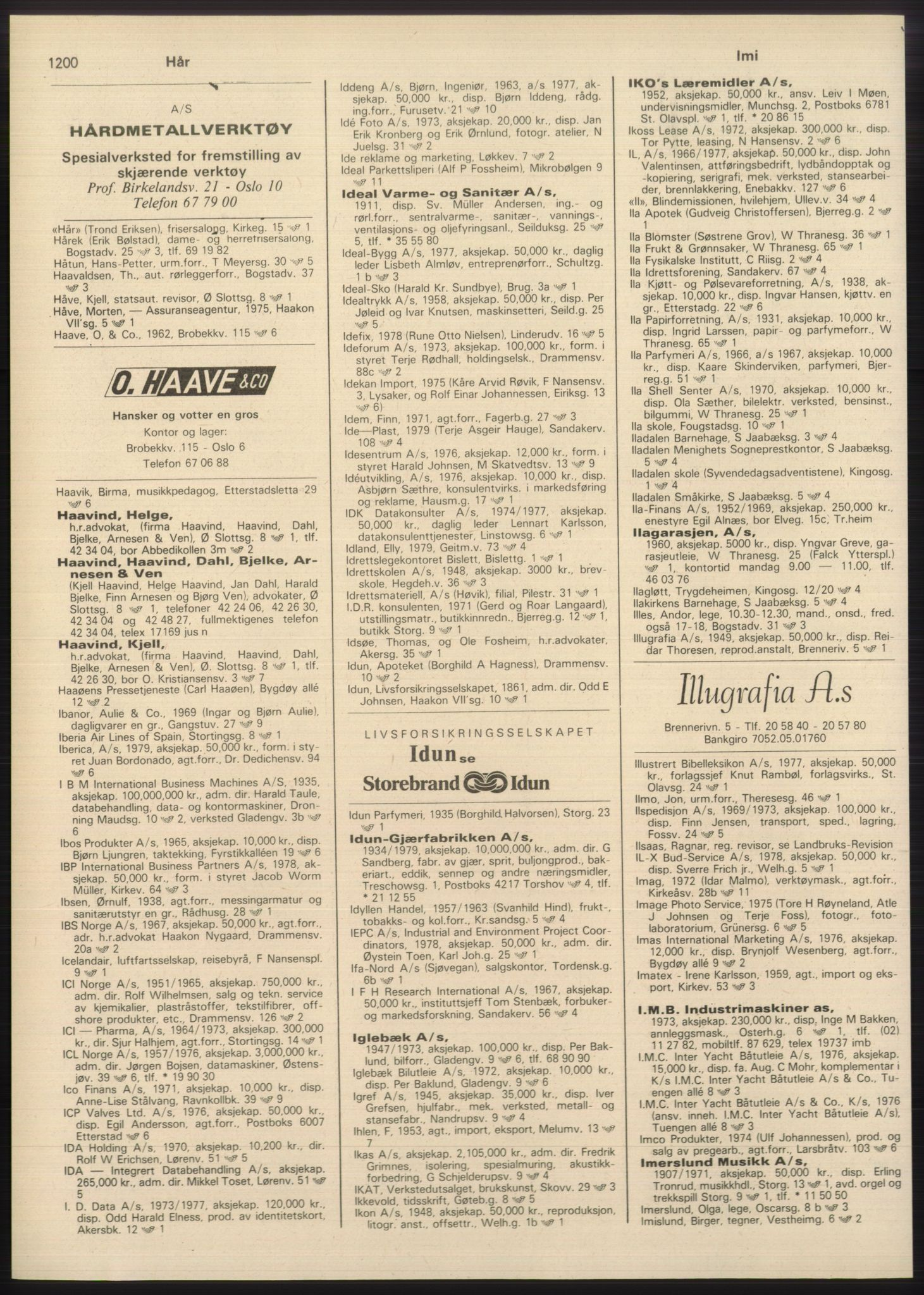 PUBL, Kristiania/Oslo adressebok, 1980-1981, s. 1200