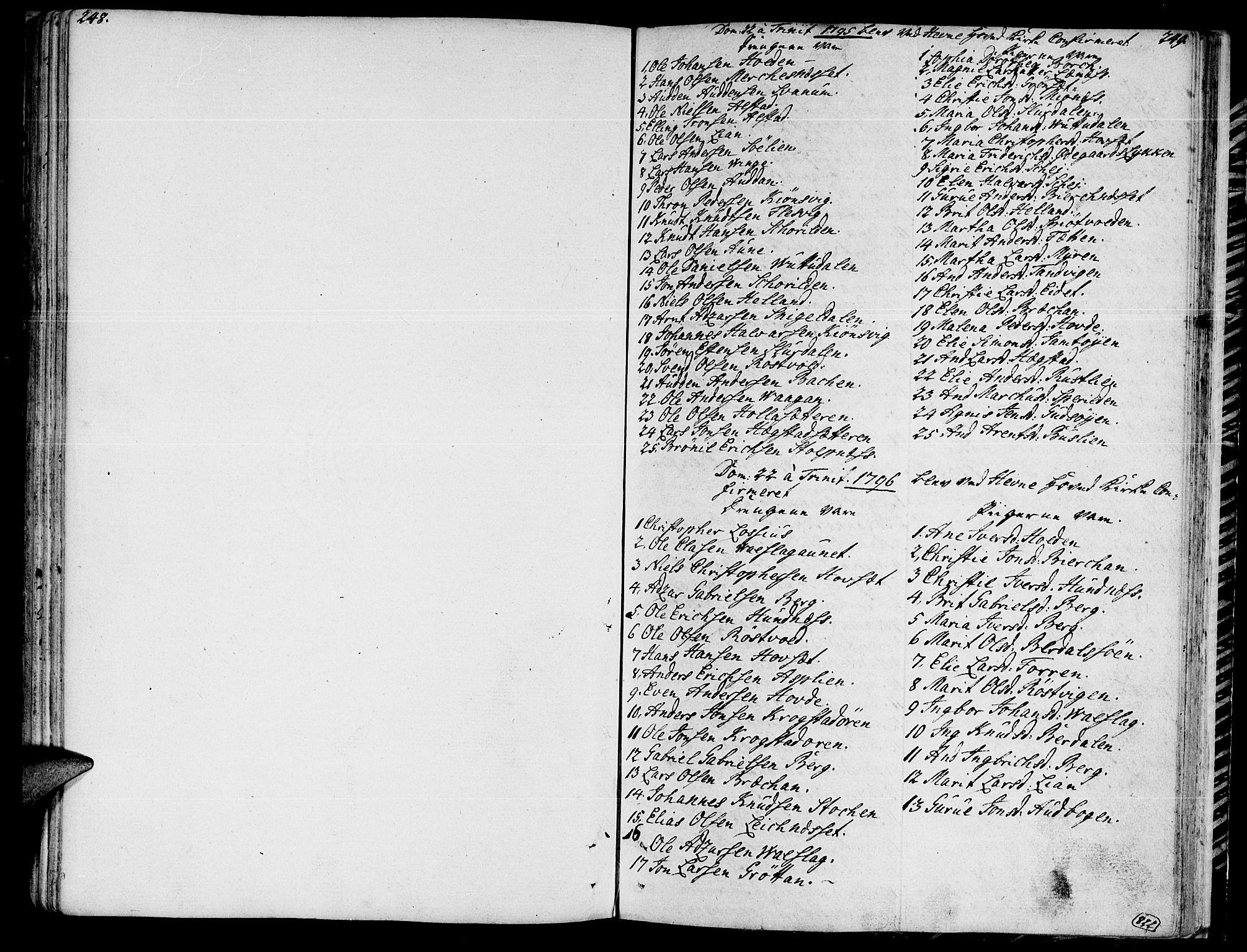 SAT, Ministerialprotokoller, klokkerbøker og fødselsregistre - Sør-Trøndelag, 630/L0490: Ministerialbok nr. 630A03, 1795-1818, s. 248-249