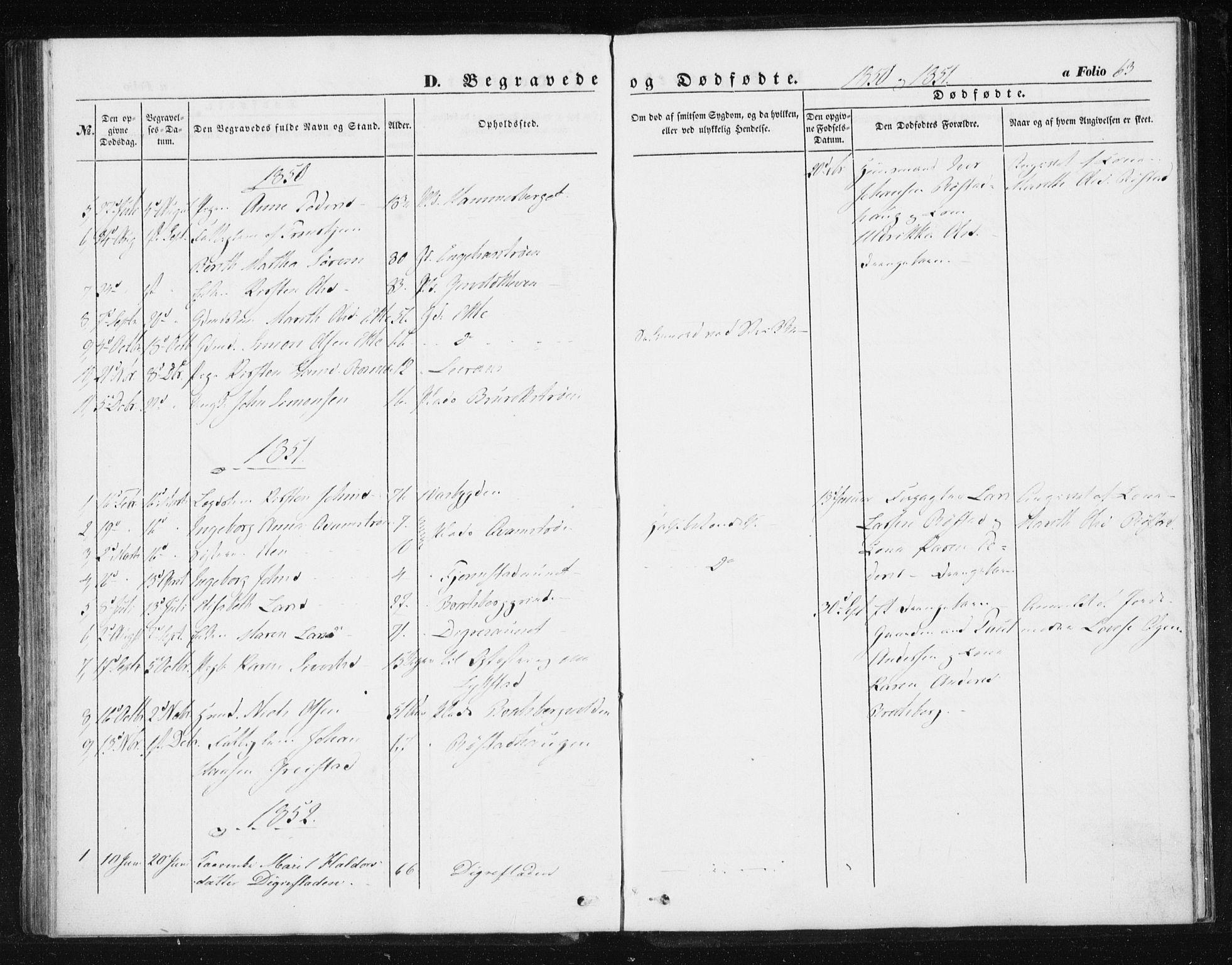 SAT, Ministerialprotokoller, klokkerbøker og fødselsregistre - Sør-Trøndelag, 608/L0332: Ministerialbok nr. 608A01, 1848-1861, s. 63