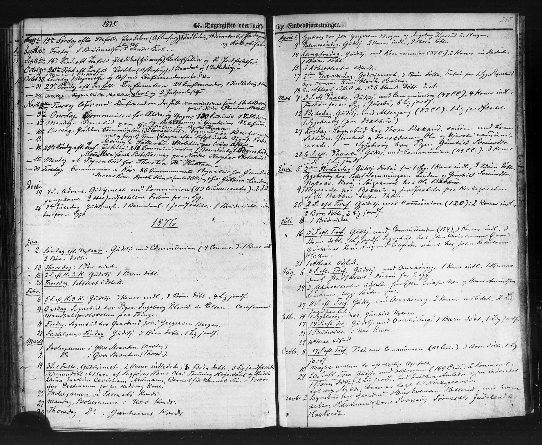 SAKO, Sauherad kirkebøker, F/Fb/L0001: Ministerialbok nr. II 1, 1851-1877, s. 265