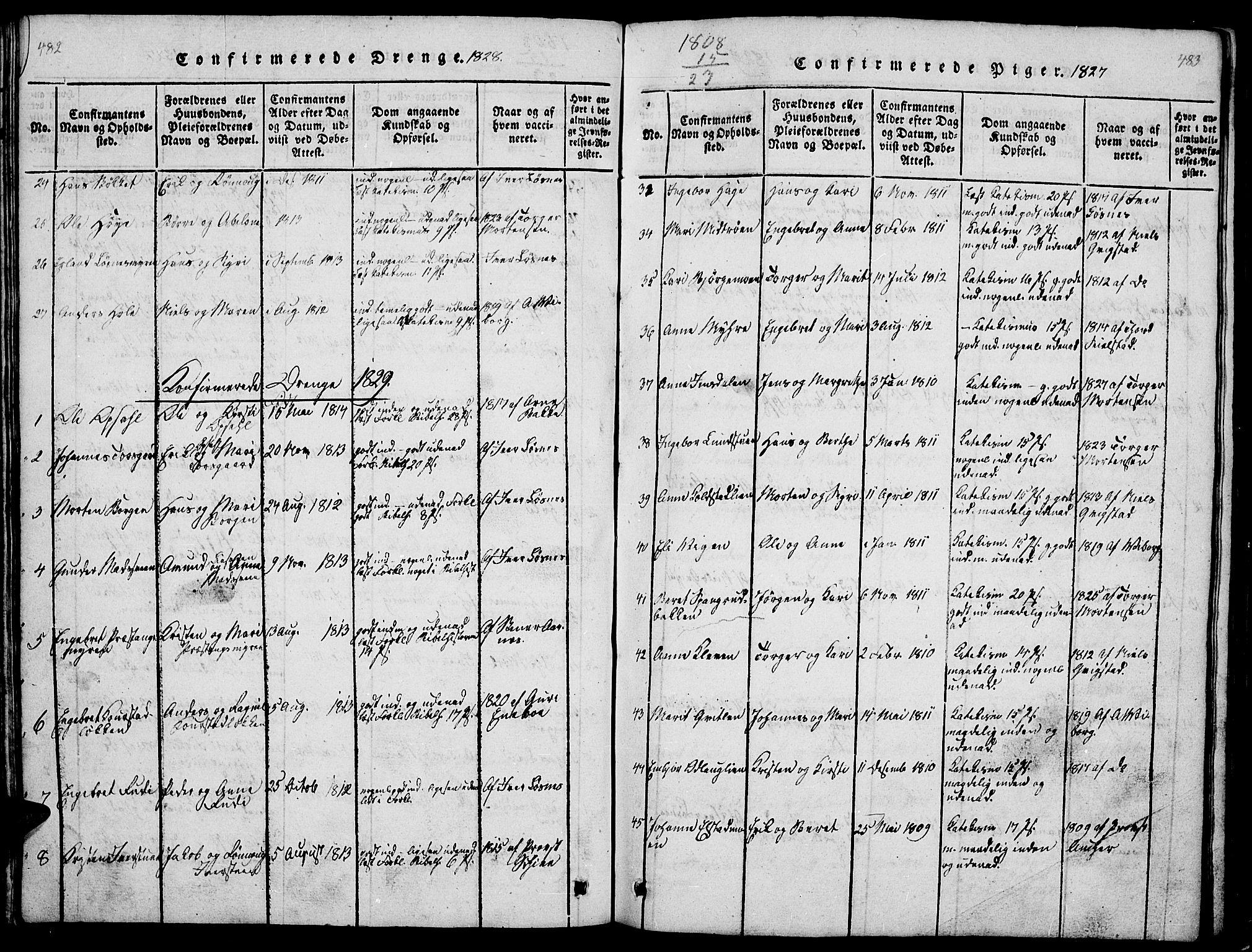 SAH, Ringebu prestekontor, Klokkerbok nr. 1, 1821-1839, s. 482-483
