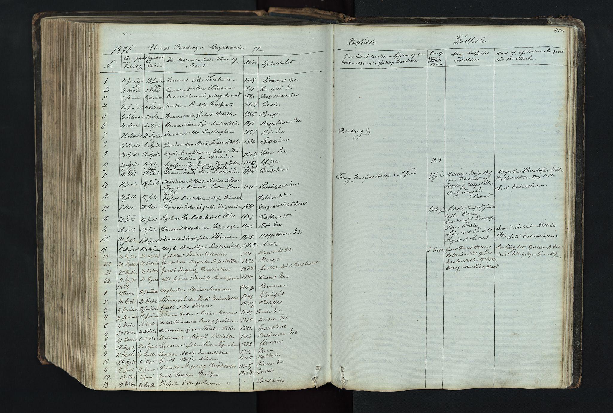 SAH, Vang prestekontor, Valdres, Klokkerbok nr. 4, 1835-1892, s. 400