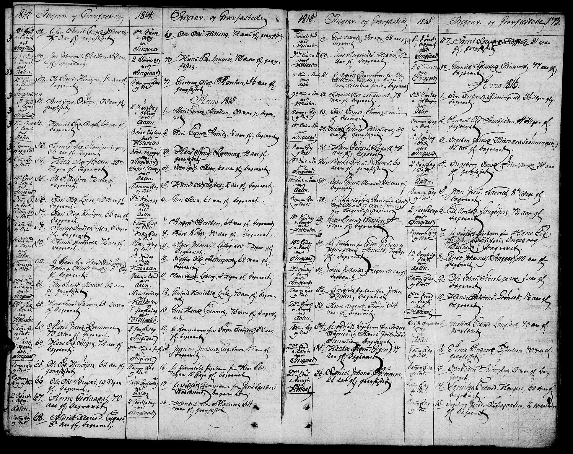 SAT, Ministerialprotokoller, klokkerbøker og fødselsregistre - Sør-Trøndelag, 685/L0953: Ministerialbok nr. 685A02, 1805-1816, s. 173