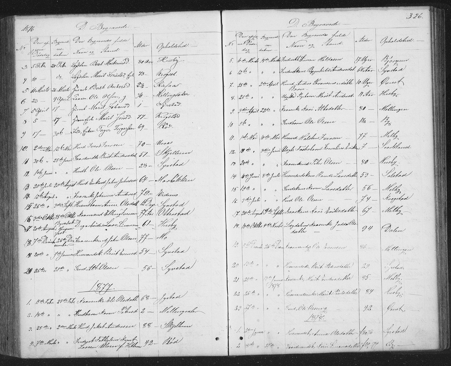 SAT, Ministerialprotokoller, klokkerbøker og fødselsregistre - Sør-Trøndelag, 667/L0798: Klokkerbok nr. 667C03, 1867-1929, s. 326