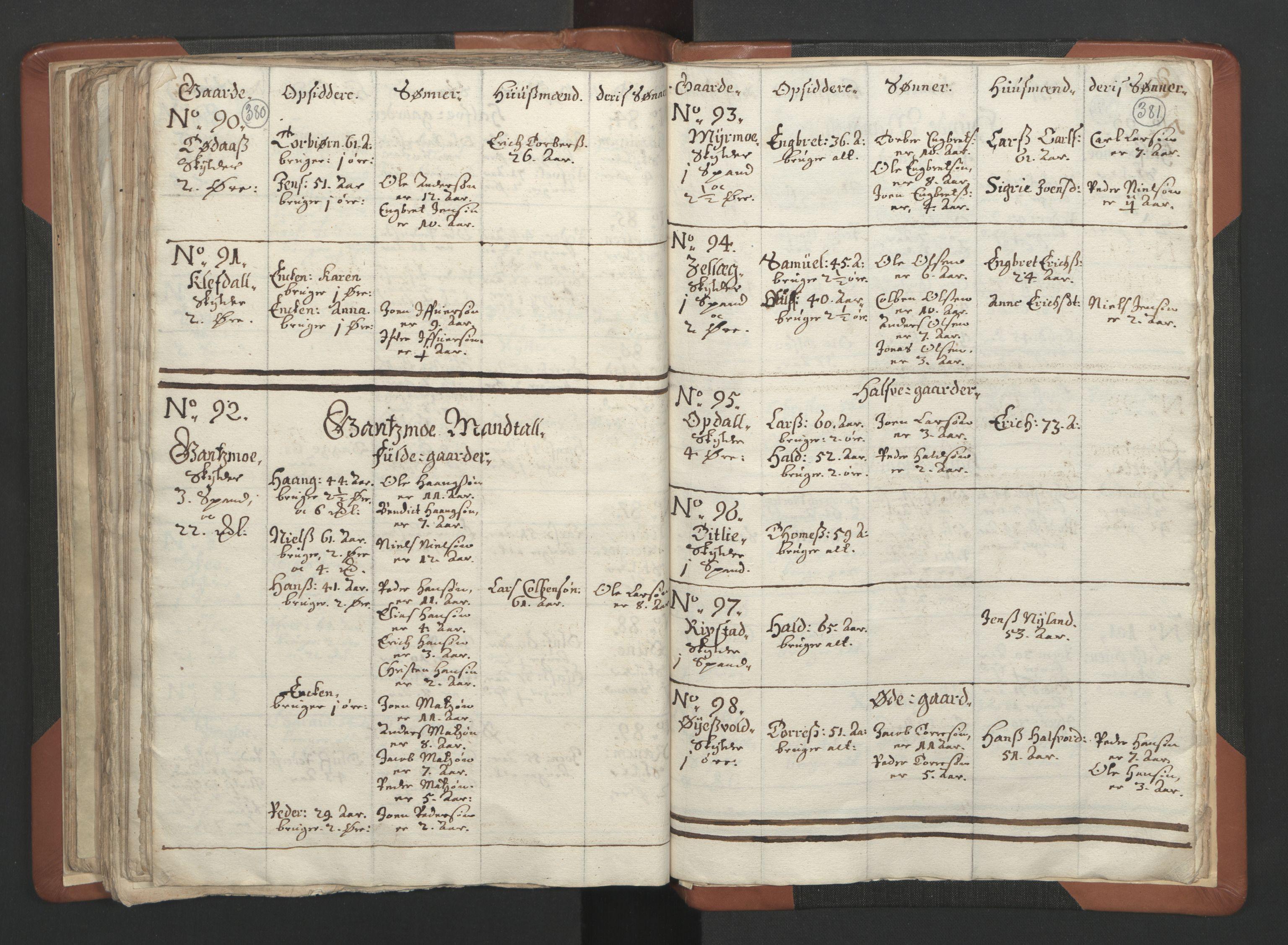 RA, Sogneprestenes manntall 1664-1666, nr. 34: Namdal prosti, 1664-1666, s. 380-381