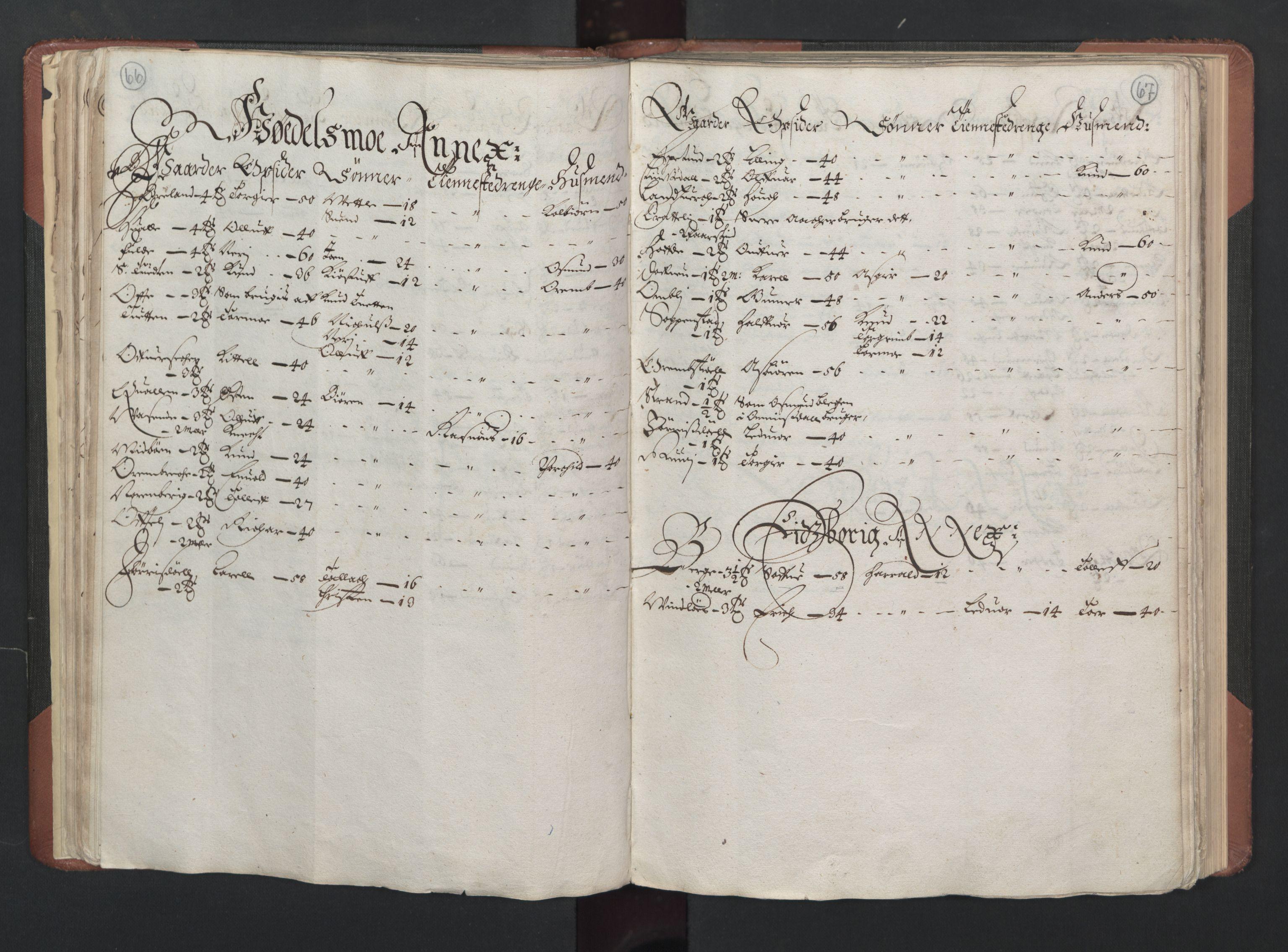 RA, Fogdenes og sorenskrivernes manntall 1664-1666, nr. 6: Øvre og Nedre Telemark fogderi og Bamble fogderi , 1664, s. 66-67