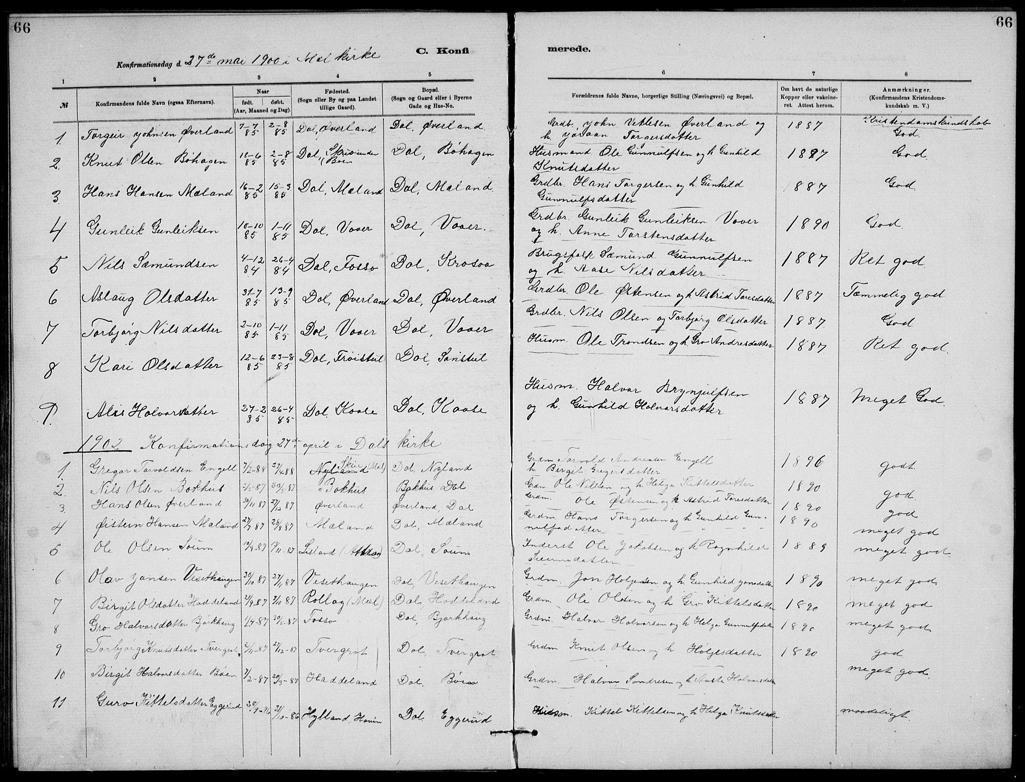 SAKO, Rjukan kirkebøker, G/Ga/L0001: Klokkerbok nr. 1, 1880-1914, s. 66