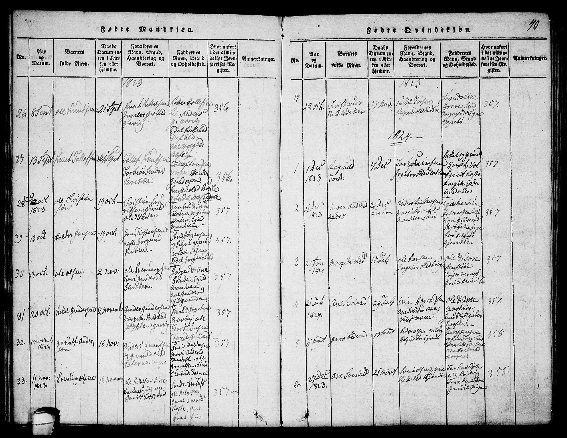 SAKO, Seljord kirkebøker, F/Fa/L0010: Ministerialbok nr. I 10, 1815-1831, s. 40