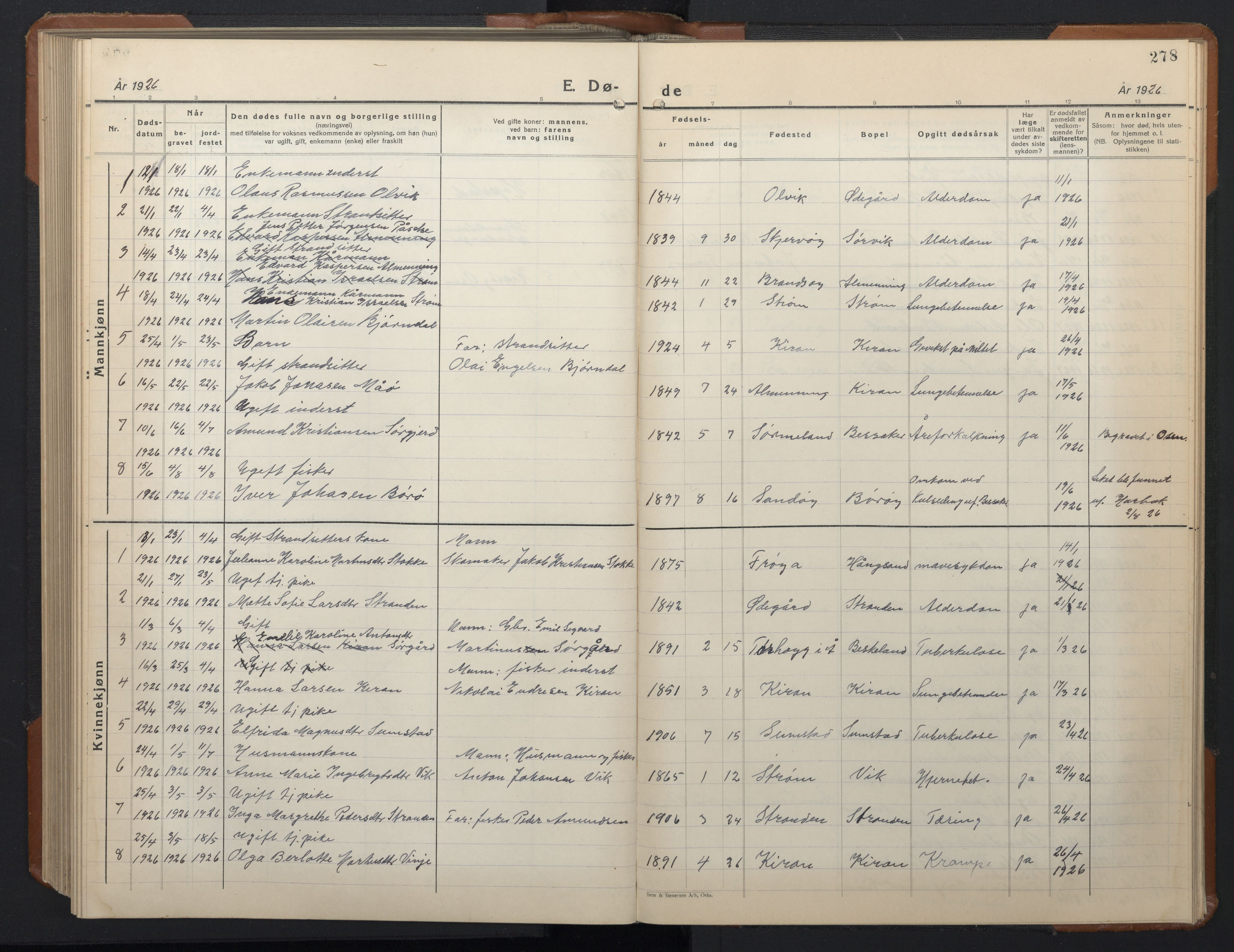 SAT, Ministerialprotokoller, klokkerbøker og fødselsregistre - Sør-Trøndelag, 657/L0718: Klokkerbok nr. 657C05, 1923-1948, s. 278
