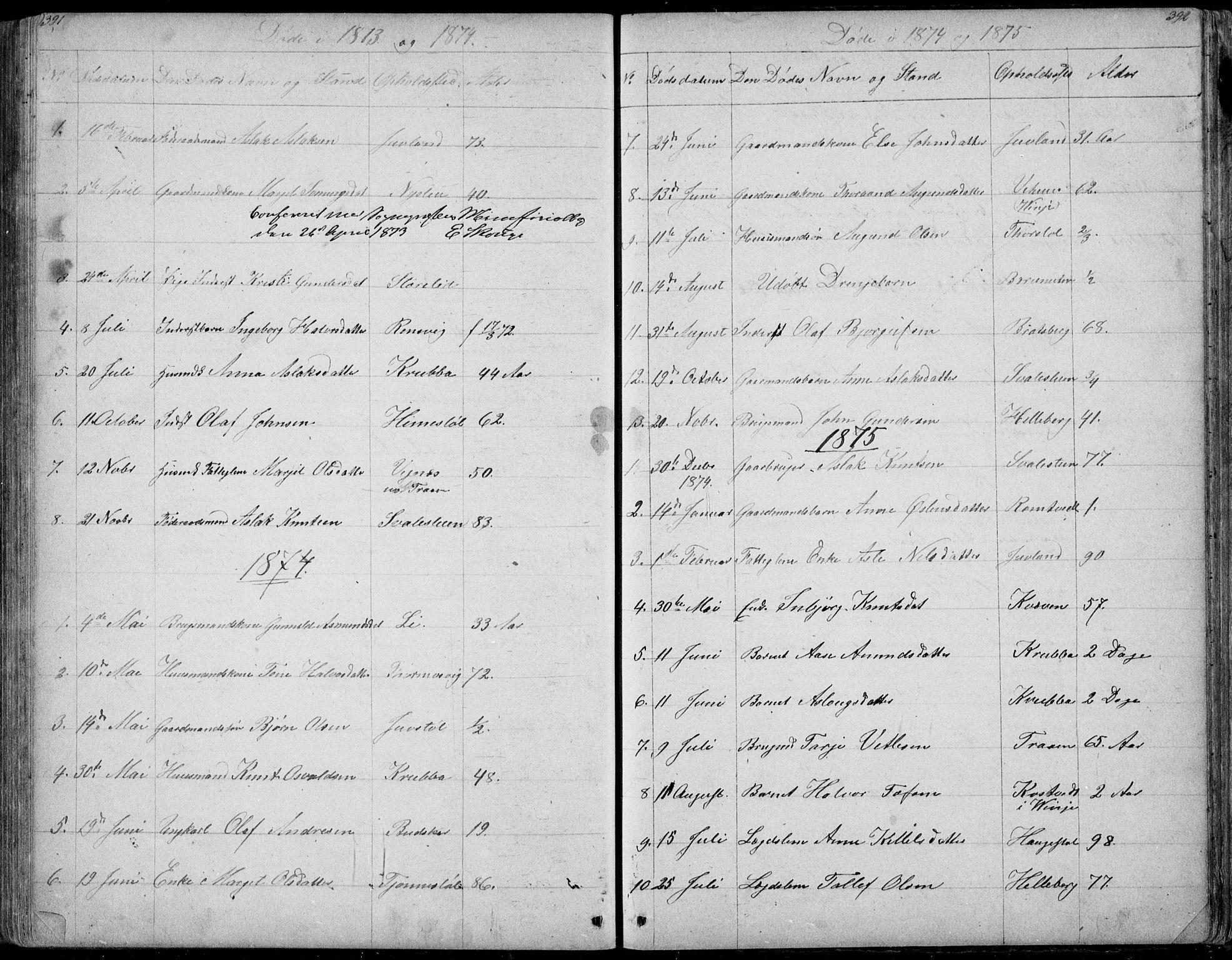 SAKO, Rauland kirkebøker, G/Ga/L0002: Klokkerbok nr. I 2, 1849-1935, s. 391-392