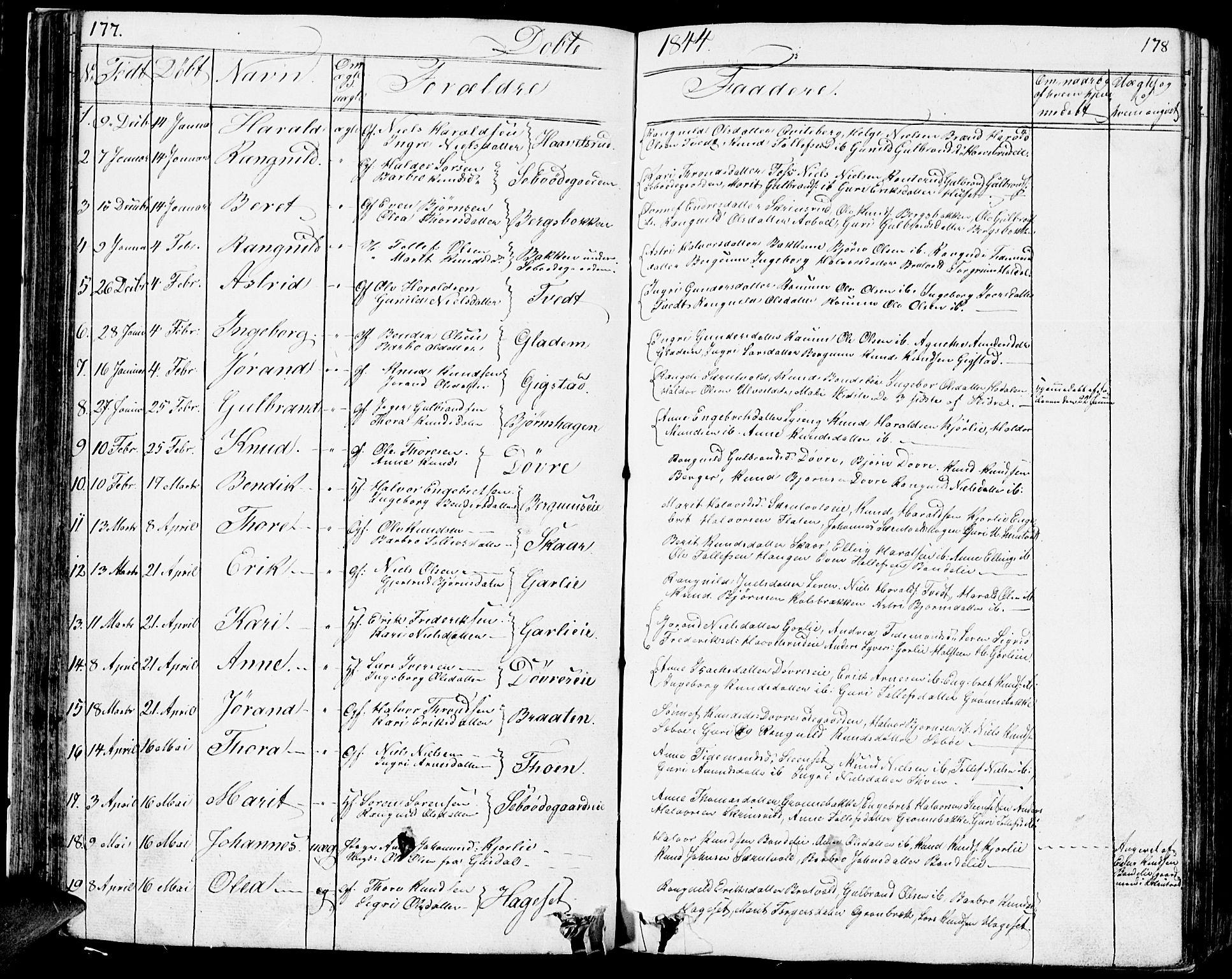 SAH, Nord-Aurdal prestekontor, Klokkerbok nr. 1, 1834-1887, s. 177-178