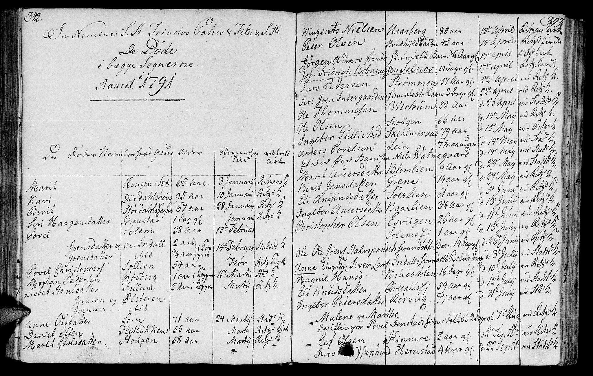 SAT, Ministerialprotokoller, klokkerbøker og fødselsregistre - Sør-Trøndelag, 646/L0606: Ministerialbok nr. 646A04, 1791-1805, s. 342-343
