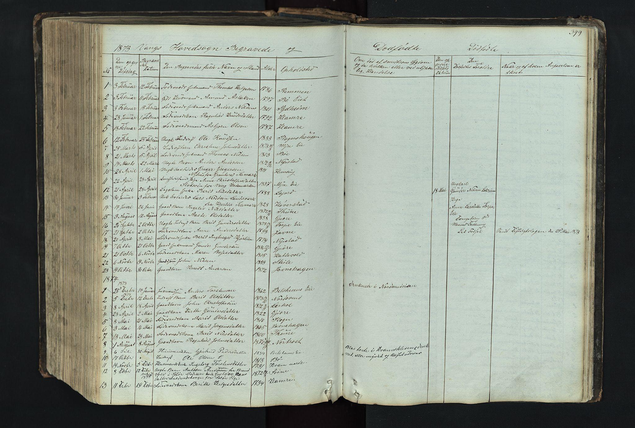 SAH, Vang prestekontor, Valdres, Klokkerbok nr. 4, 1835-1892, s. 399