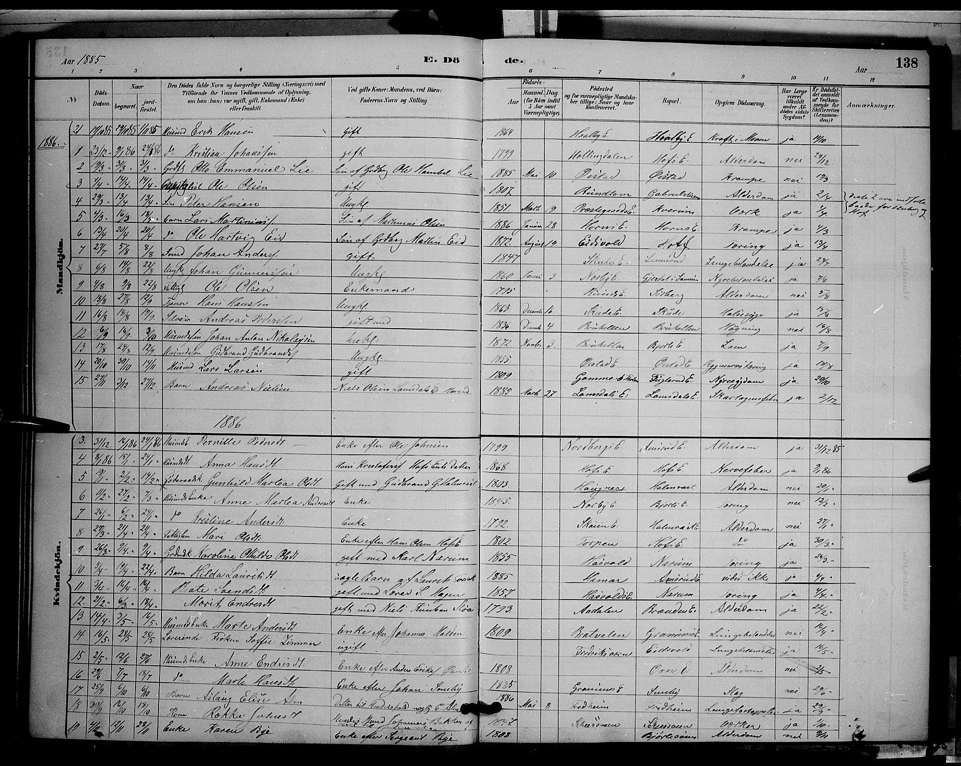 SAH, Søndre Land prestekontor, L/L0002: Klokkerbok nr. 2, 1884-1900, s. 138