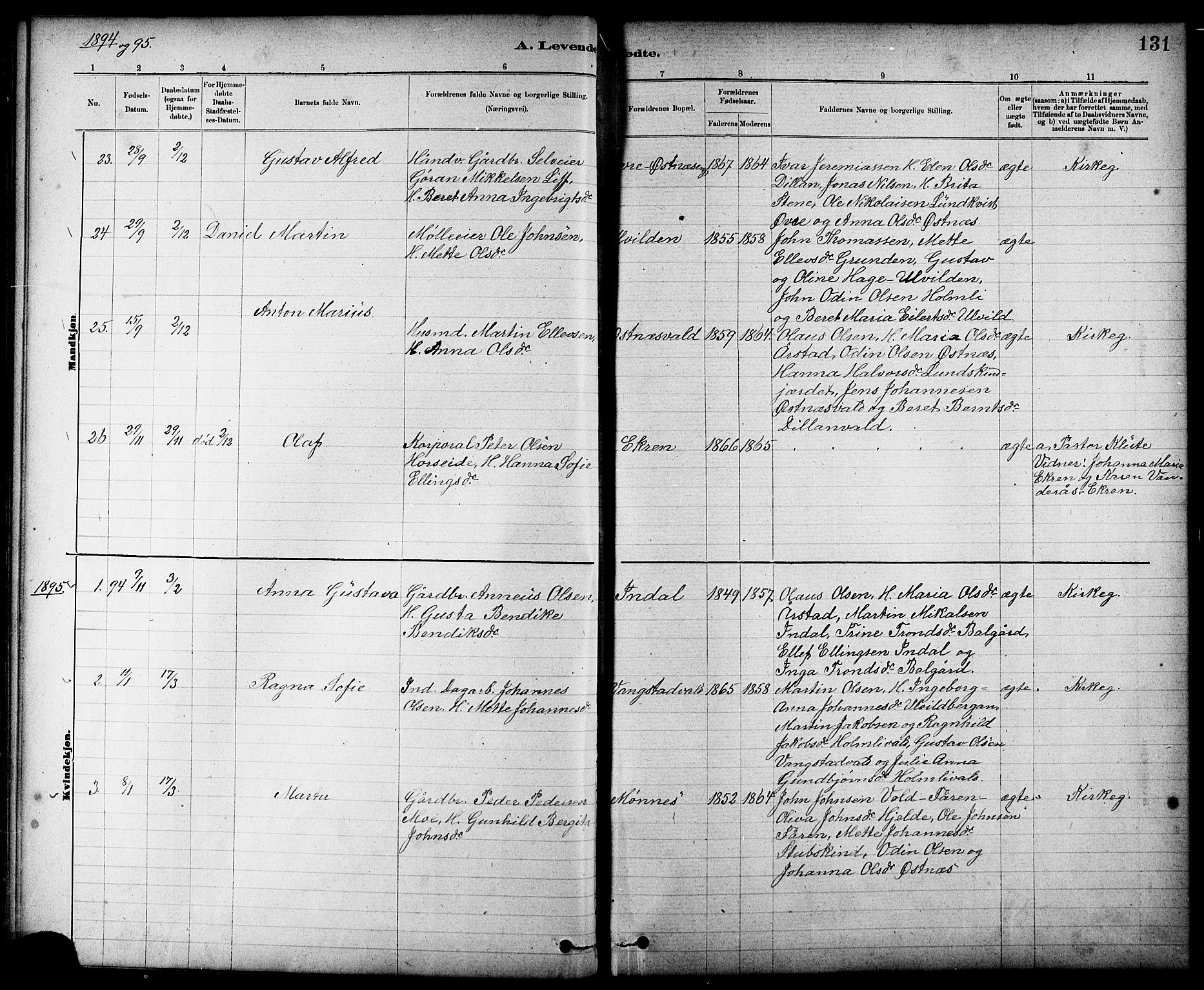 SAT, Ministerialprotokoller, klokkerbøker og fødselsregistre - Nord-Trøndelag, 724/L0267: Klokkerbok nr. 724C03, 1879-1898, s. 131