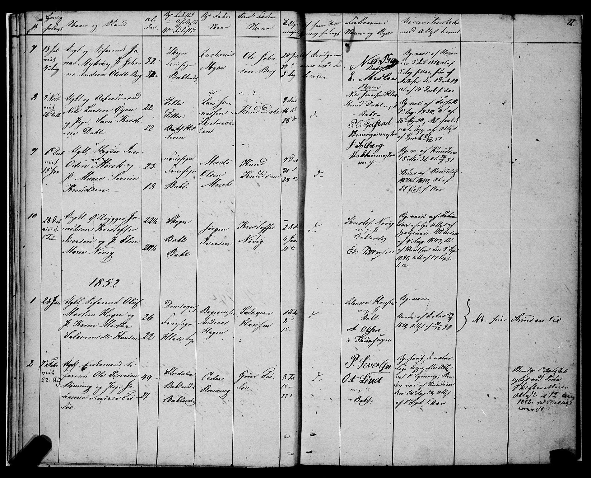 SAT, Ministerialprotokoller, klokkerbøker og fødselsregistre - Sør-Trøndelag, 604/L0187: Ministerialbok nr. 604A08, 1847-1878, s. 12