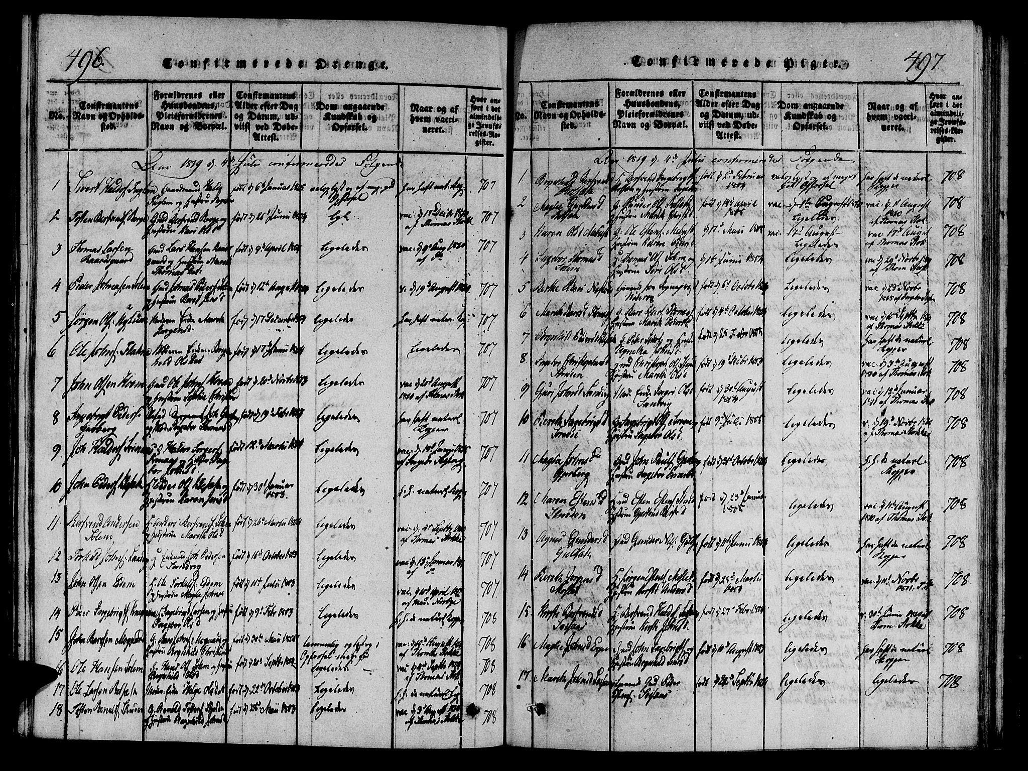 SAT, Ministerialprotokoller, klokkerbøker og fødselsregistre - Sør-Trøndelag, 695/L1141: Ministerialbok nr. 695A04 /1, 1816-1824, s. 496-497